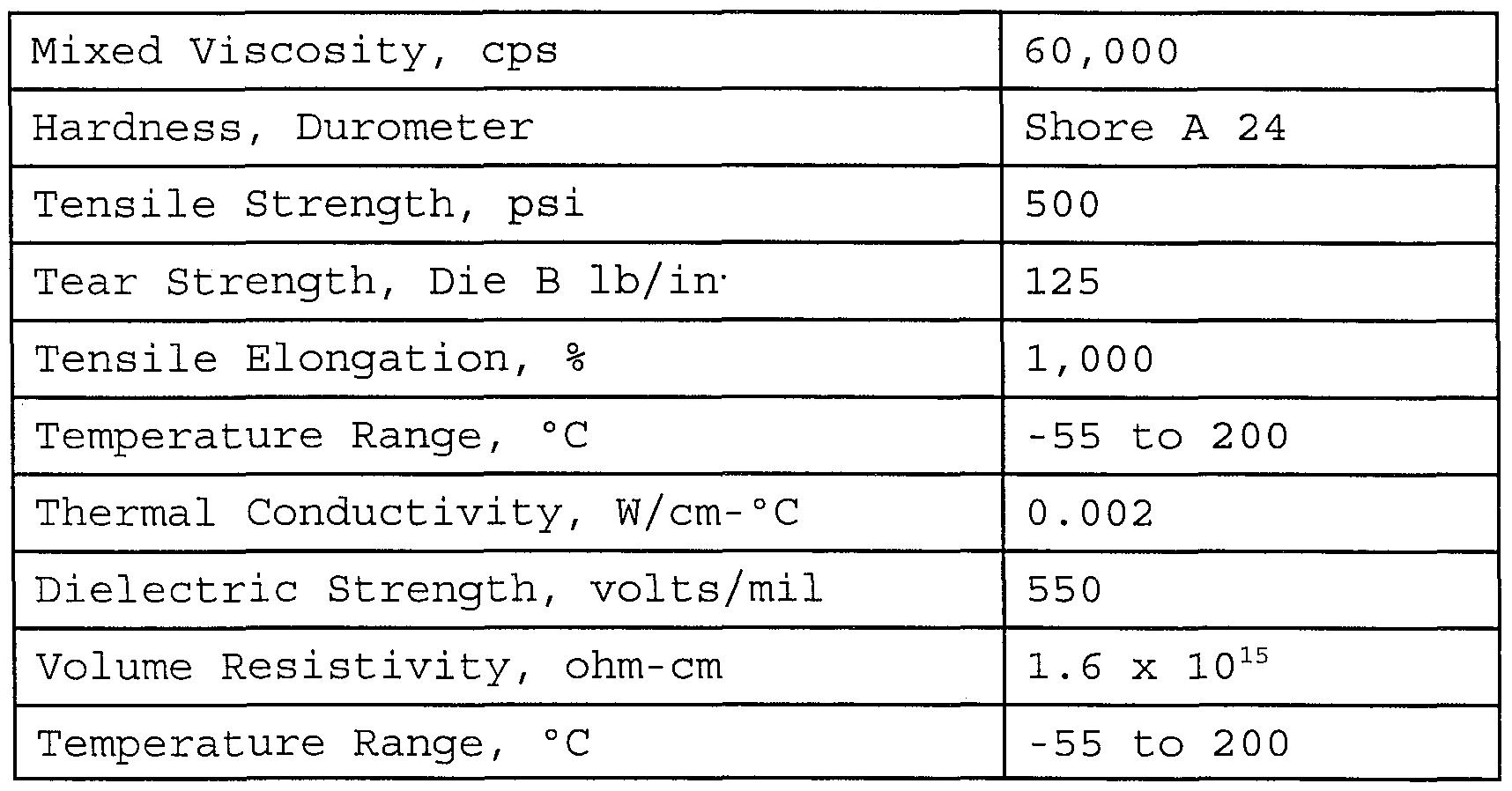 Diffusion Pump Oil Silicone amp; PFPE Diffusion Pump Fluid