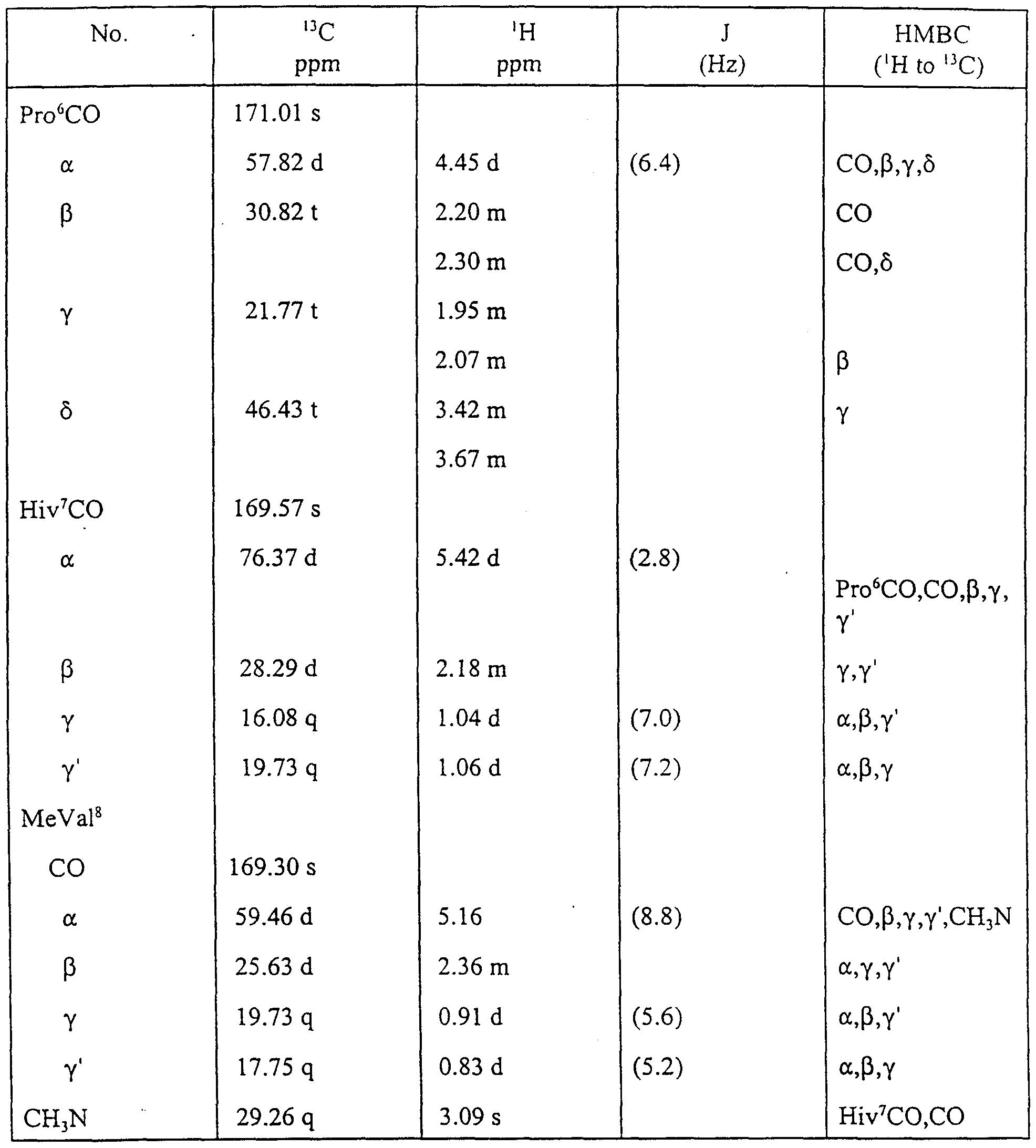 Infrared spectroscopy correlation table pdf - Infrared spectroscopy correlation table ...