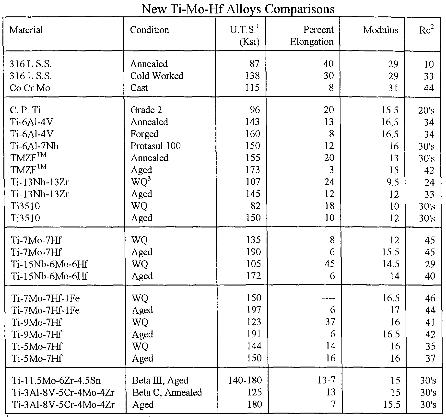 hrc hardness examples