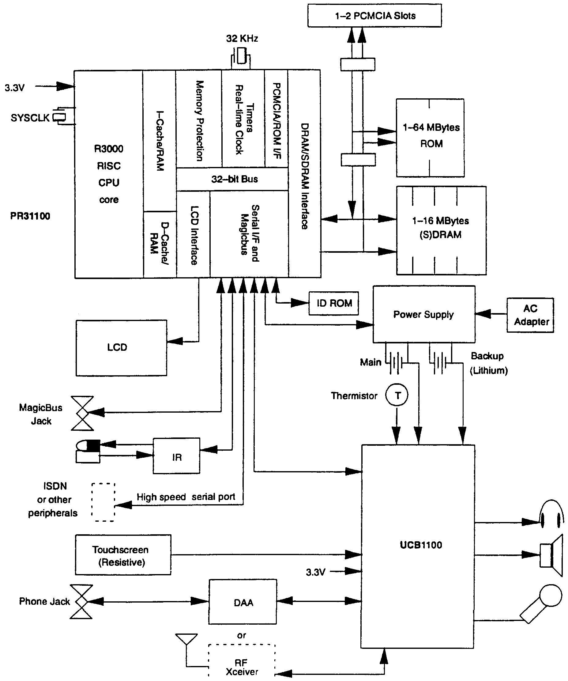 patent ep1060616a2