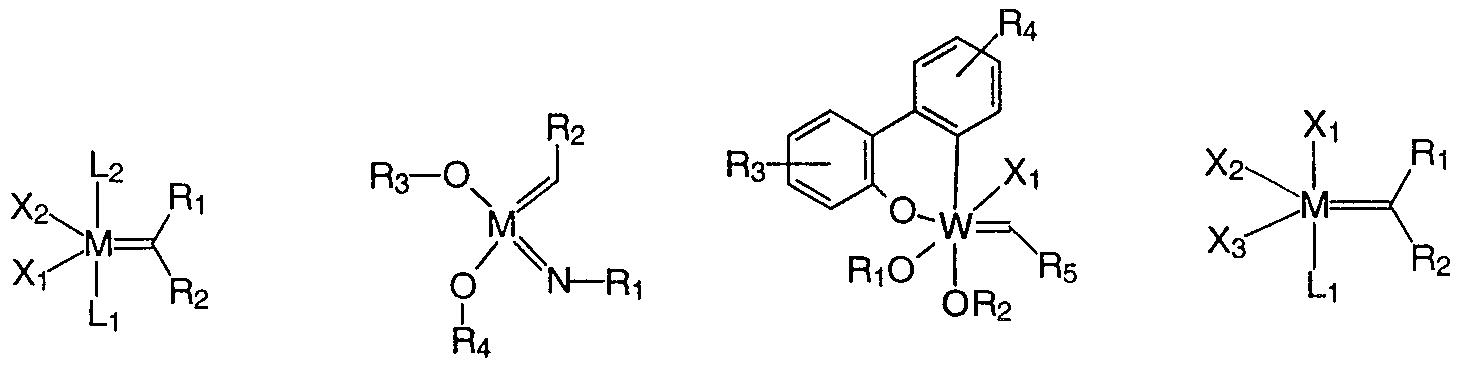 types of olefin metathesis