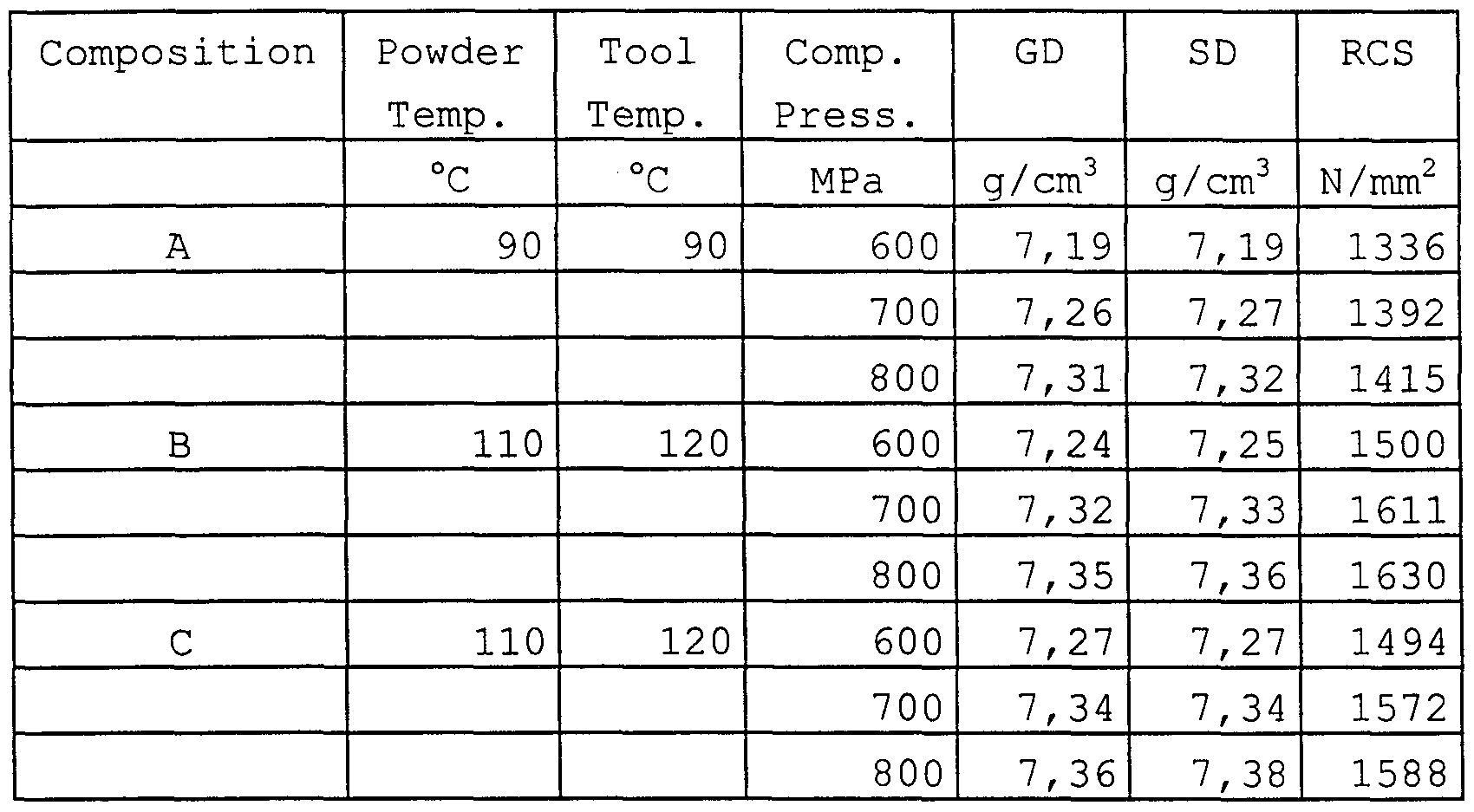 how to use graphite powder lubricant
