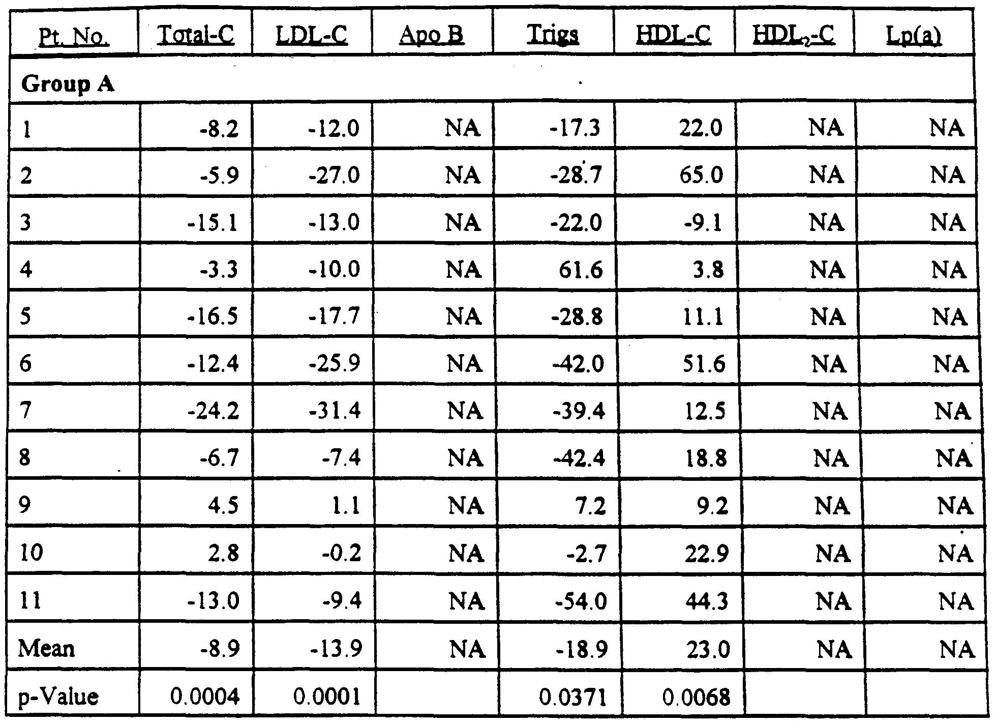 Cholesterol Conversion Chart Rebellions