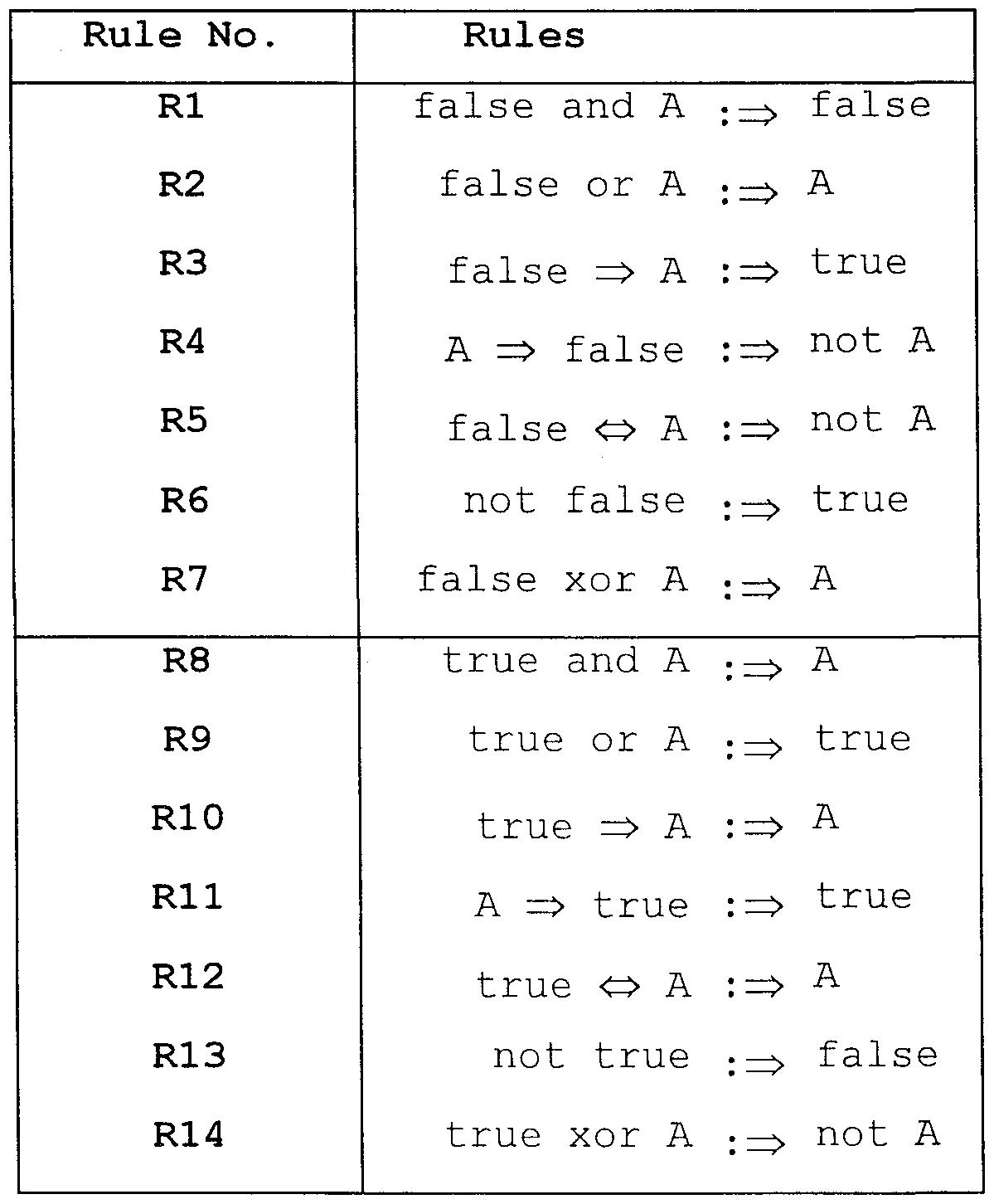 Logic symbols chart gallery symbol and sign ideas algebra symbols chart images algebra symbols chart algebra symbols chart figure algebra symbols chart figure source buycottarizona