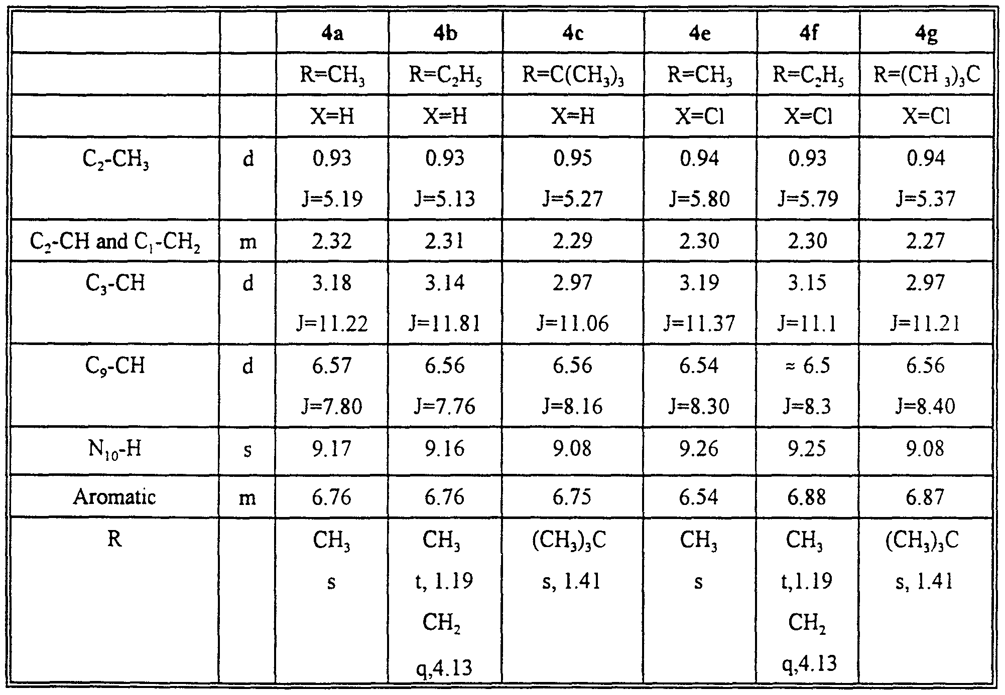 Patent wo1999021560a1 3 carboalkoxy 2 3 dihydro 1h phenothiazin 4 10h one derivatives - Infrared spectroscopy correlation table ...