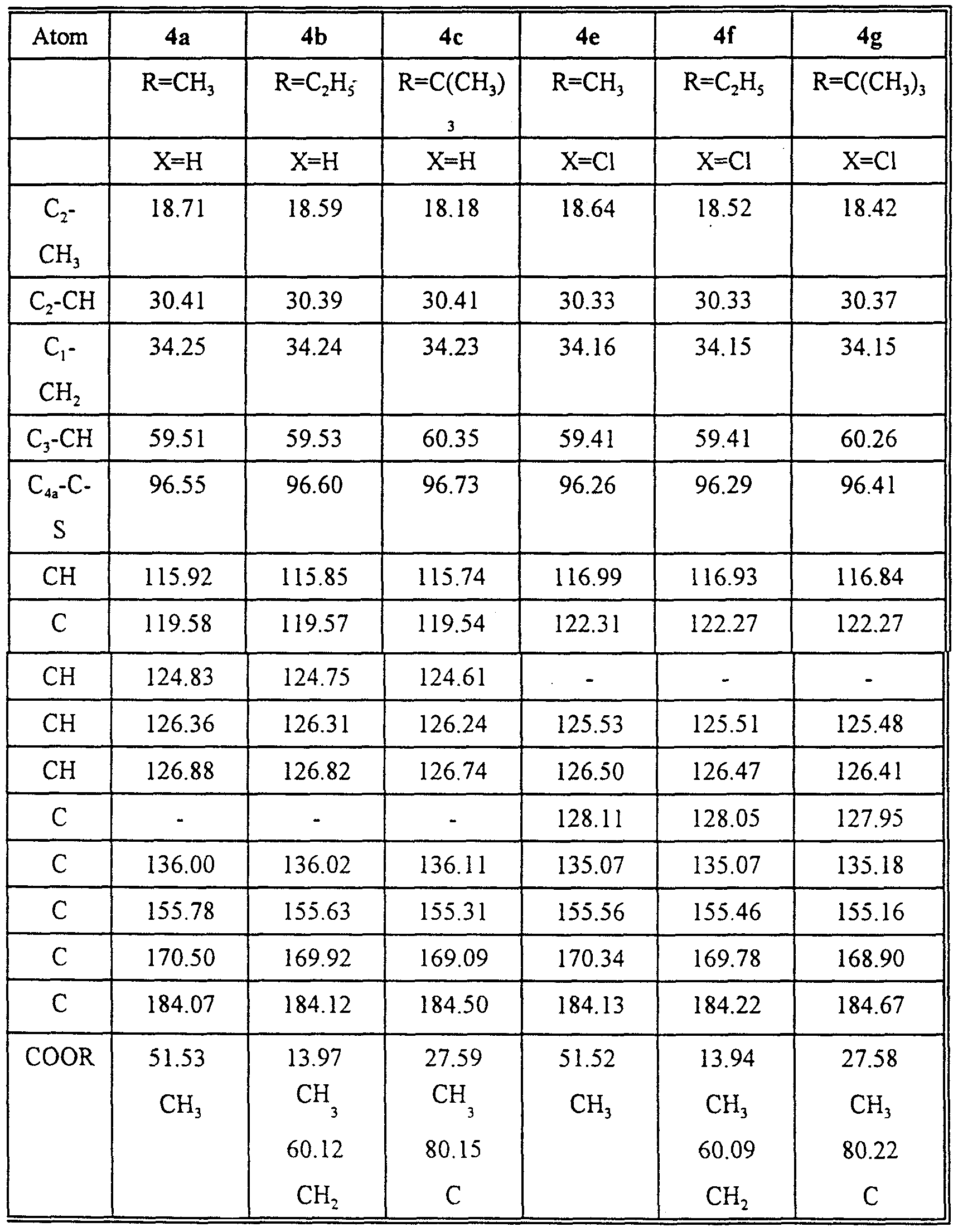 Patent ep1027055a1 3 carboalkoxy 2 3 dihydro 1h - Infrared spectroscopy correlation table ...