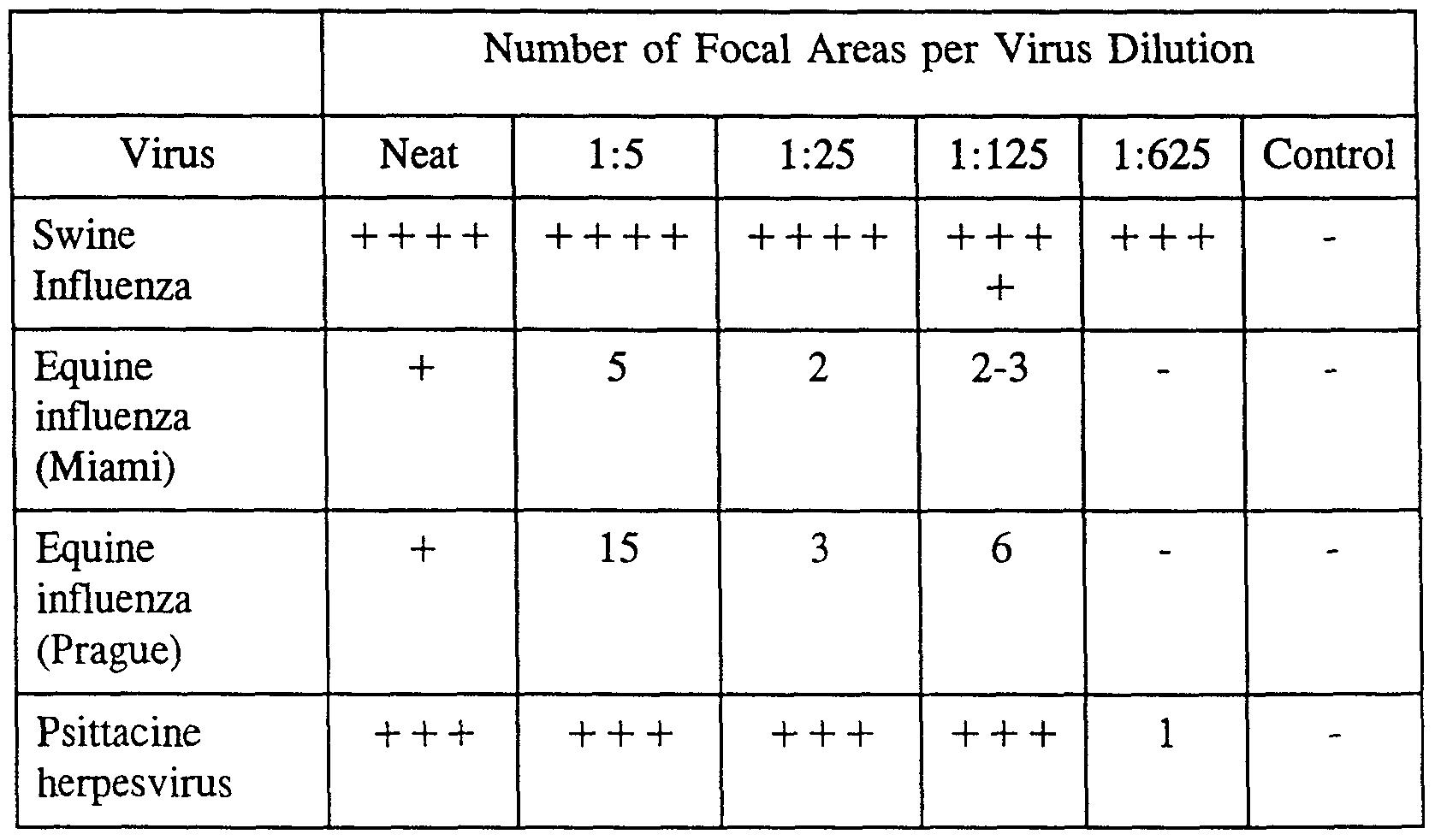 brevetto woa immortal avian cell   grow avian  animal viruses  produce
