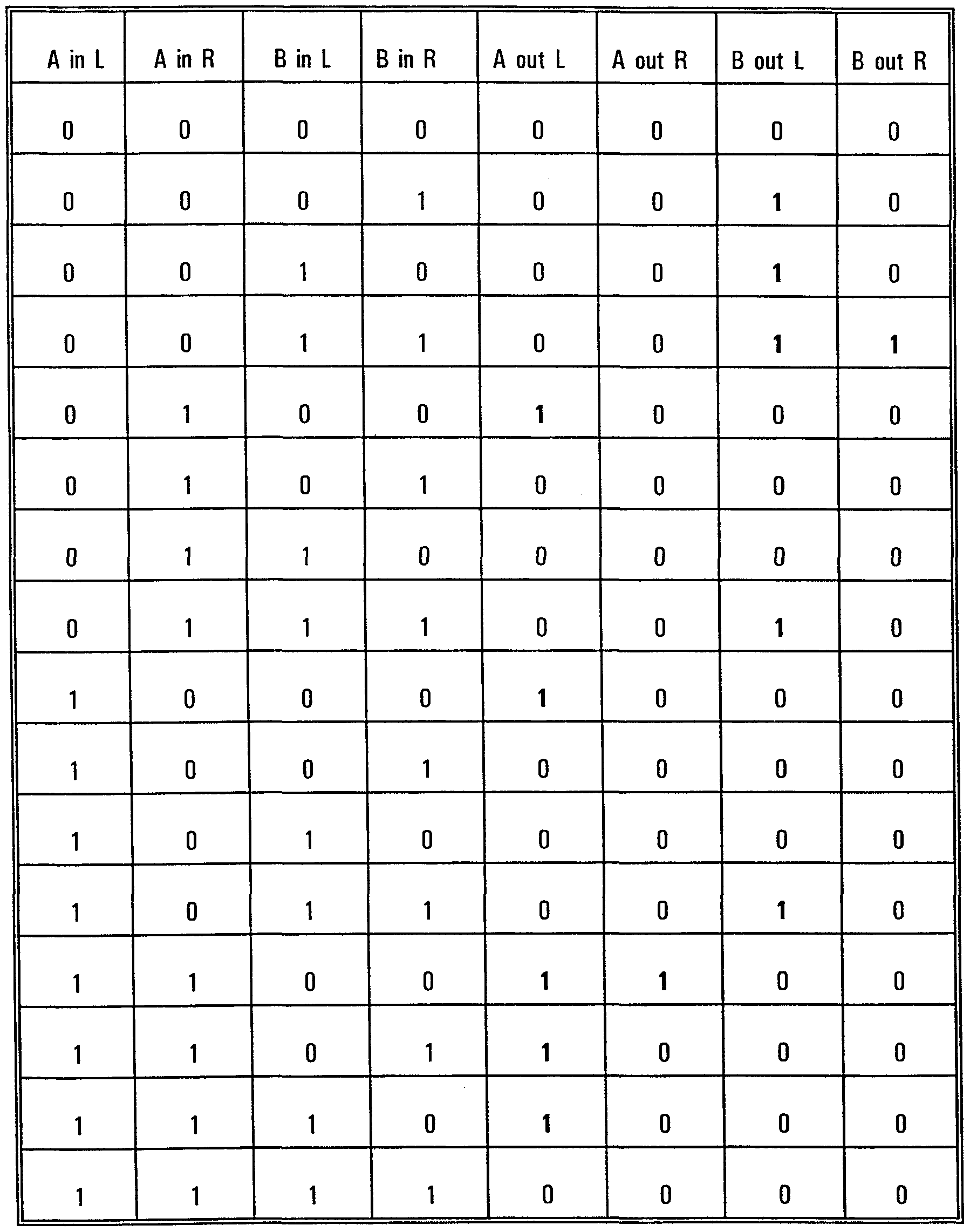 Arithmetic logic unit truth table more information djekova figure imgf000010 0001 arithmetic logic unit truth table biocorpaavc