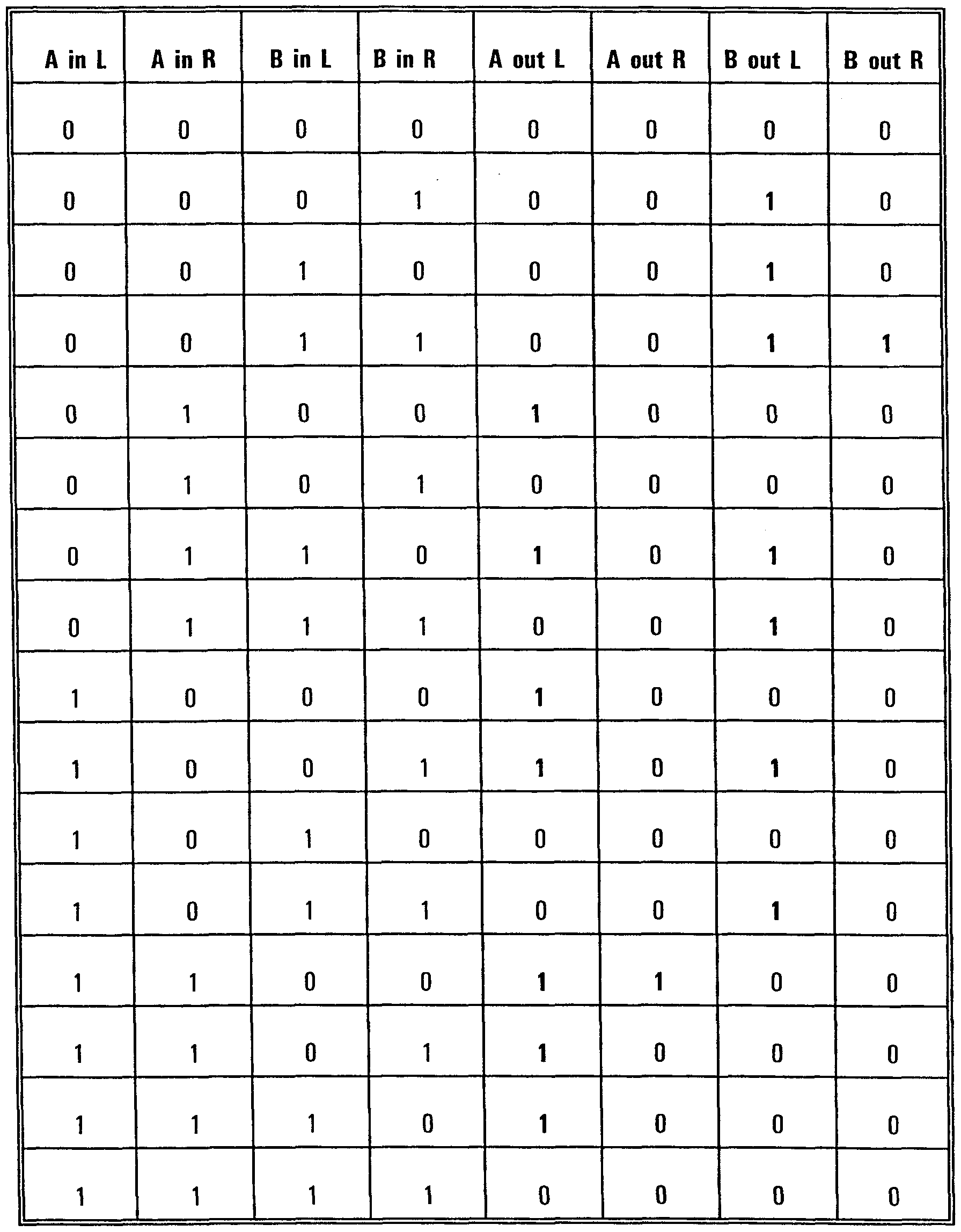 Patent ep1038215a1 hamming value comparison for for 1 bit comparator truth table