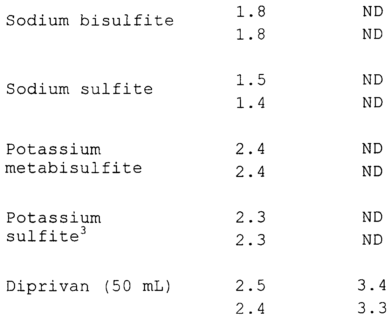 how to use potassium metabisulfite
