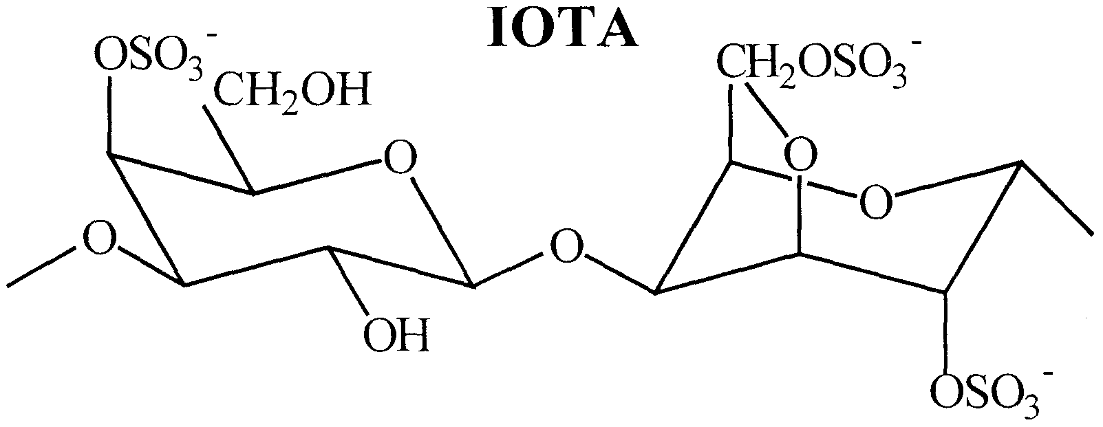 the characteristics and use of carrageenans Biomacromolecules 2007, 8, 729-736 729 interactions between carrageenans and milk proteins.