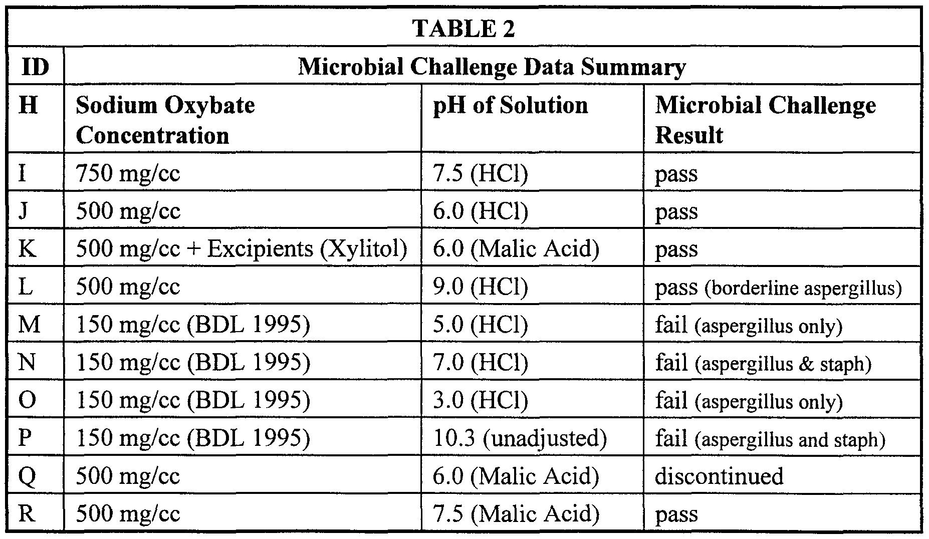 Milligrams To Milliliters Chart Mersnoforum