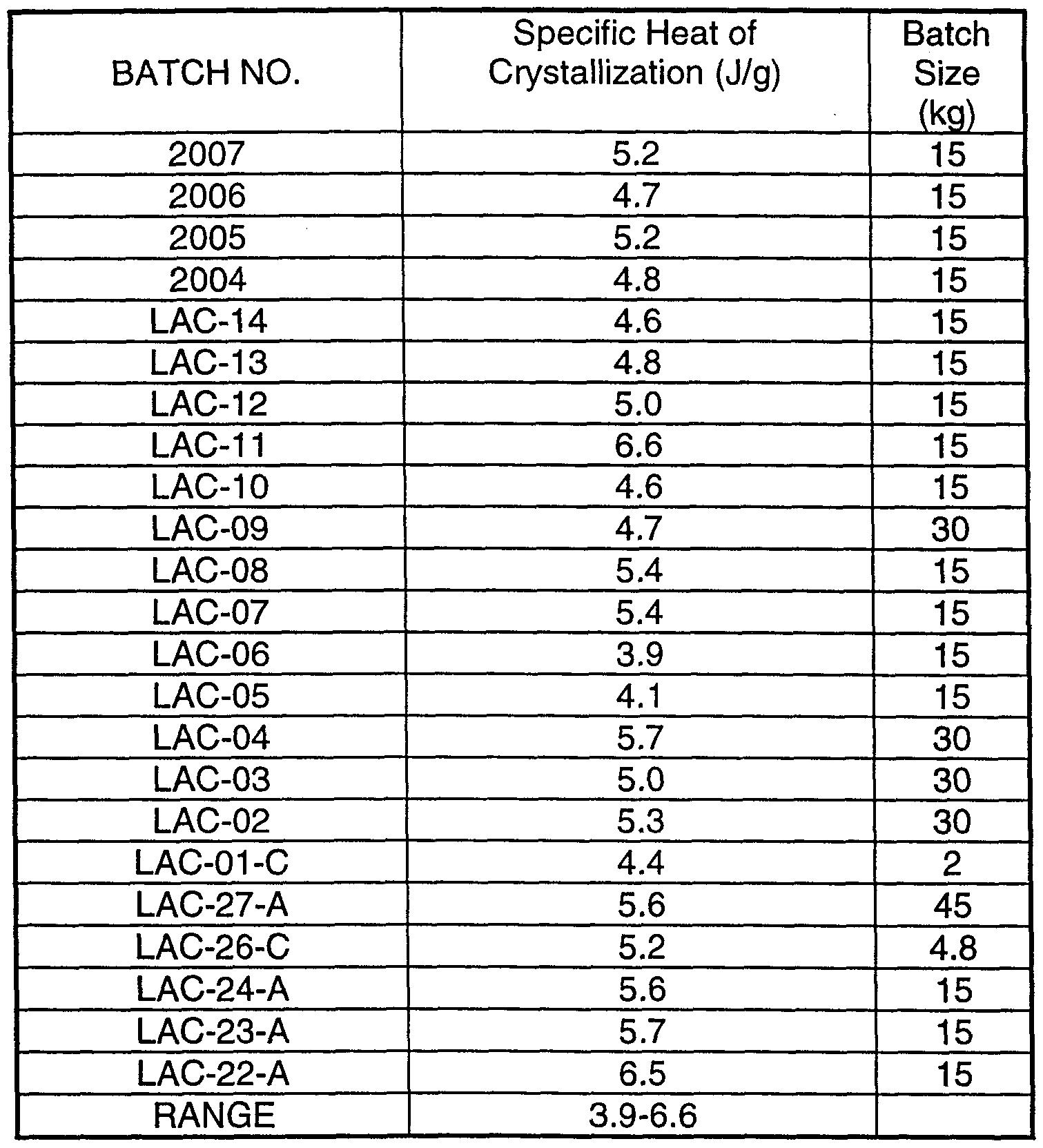 Specific Heat Chart Jgc Brevetto WO2000044352A...