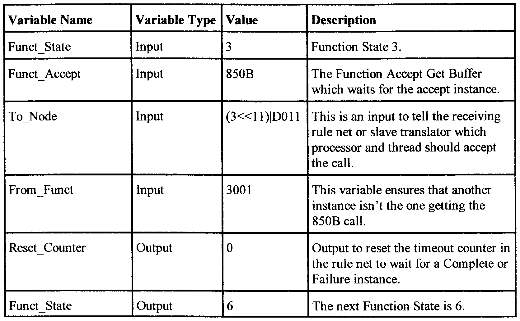Neuman systems model examples processor for single system image on