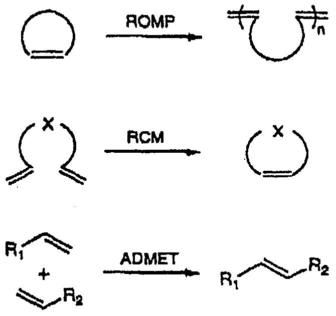 admet metathesis Abstract: grubbs' ruthenium catalyst 2 has been employed in model studies of  the acyclic diene metathesis (admet) poly- merization of soybean oil.