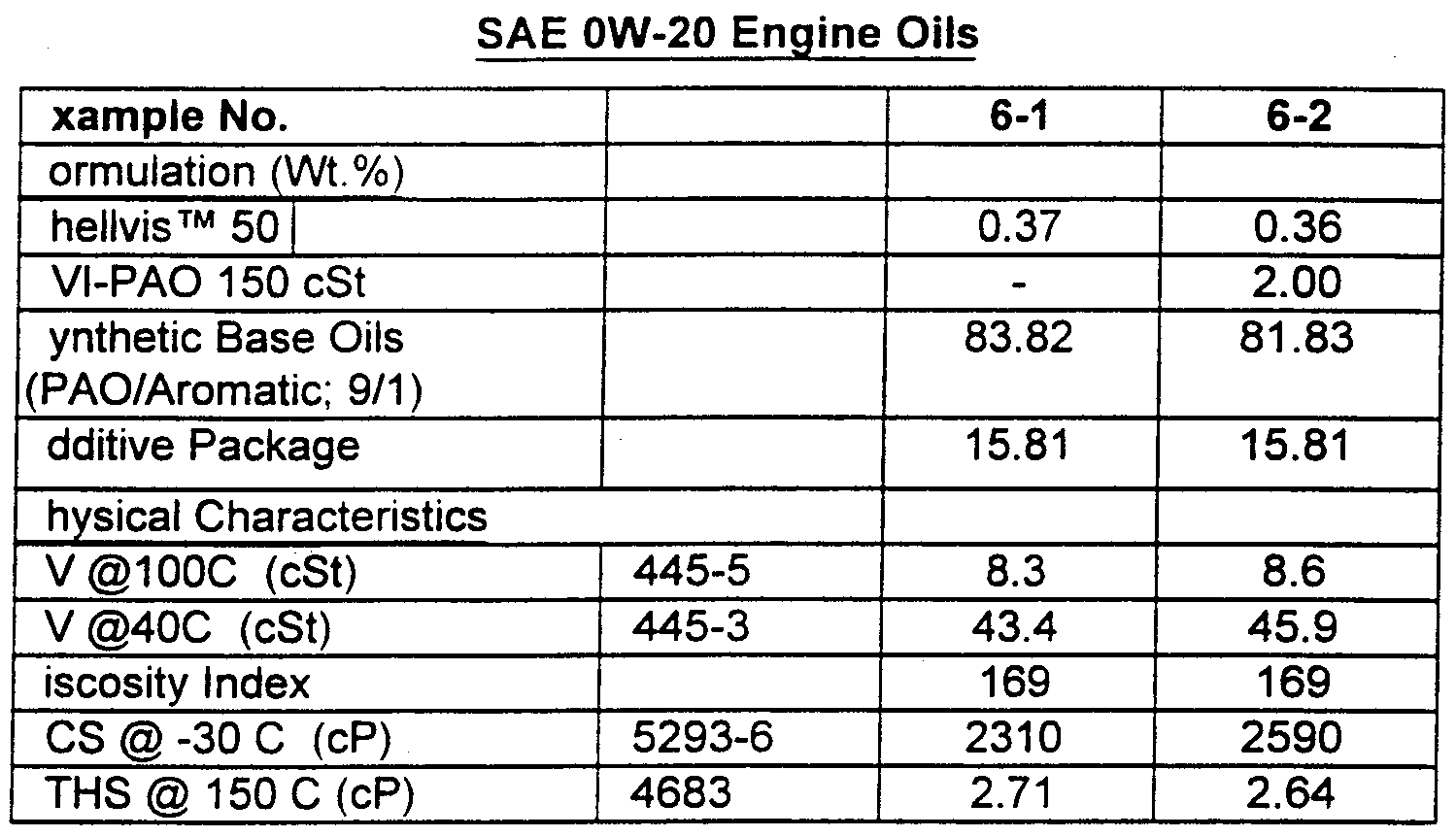 Patent wo2000058423a1 high performance engine oil for What is ow 20 motor oil