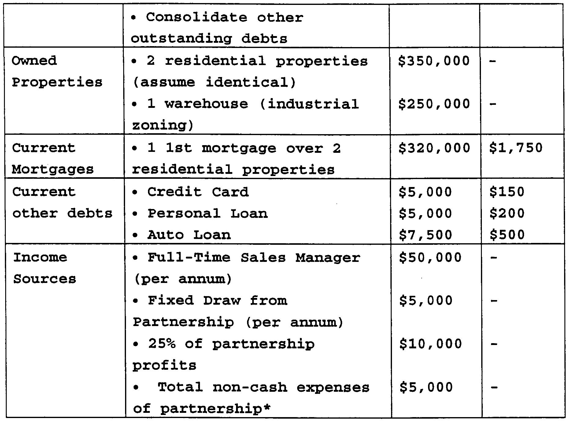 living expenses for loan application
