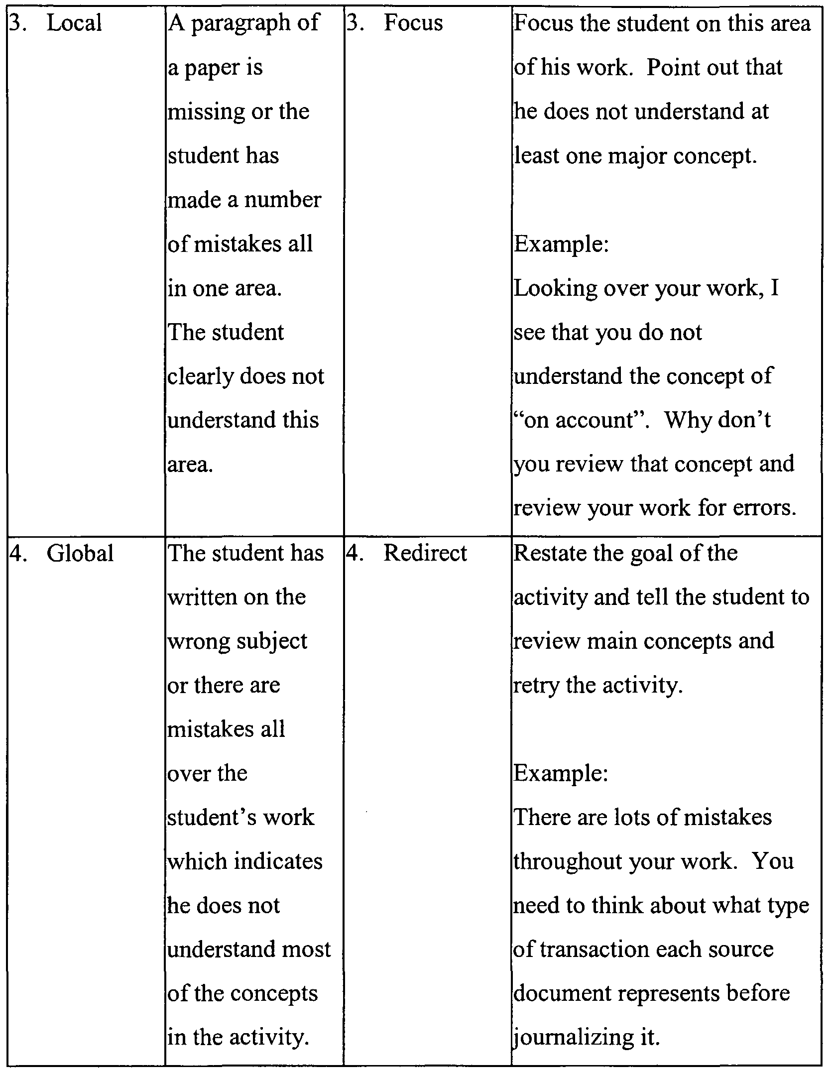 Cell City Analogy Worksheet Sharebrowse – Analogy Worksheet