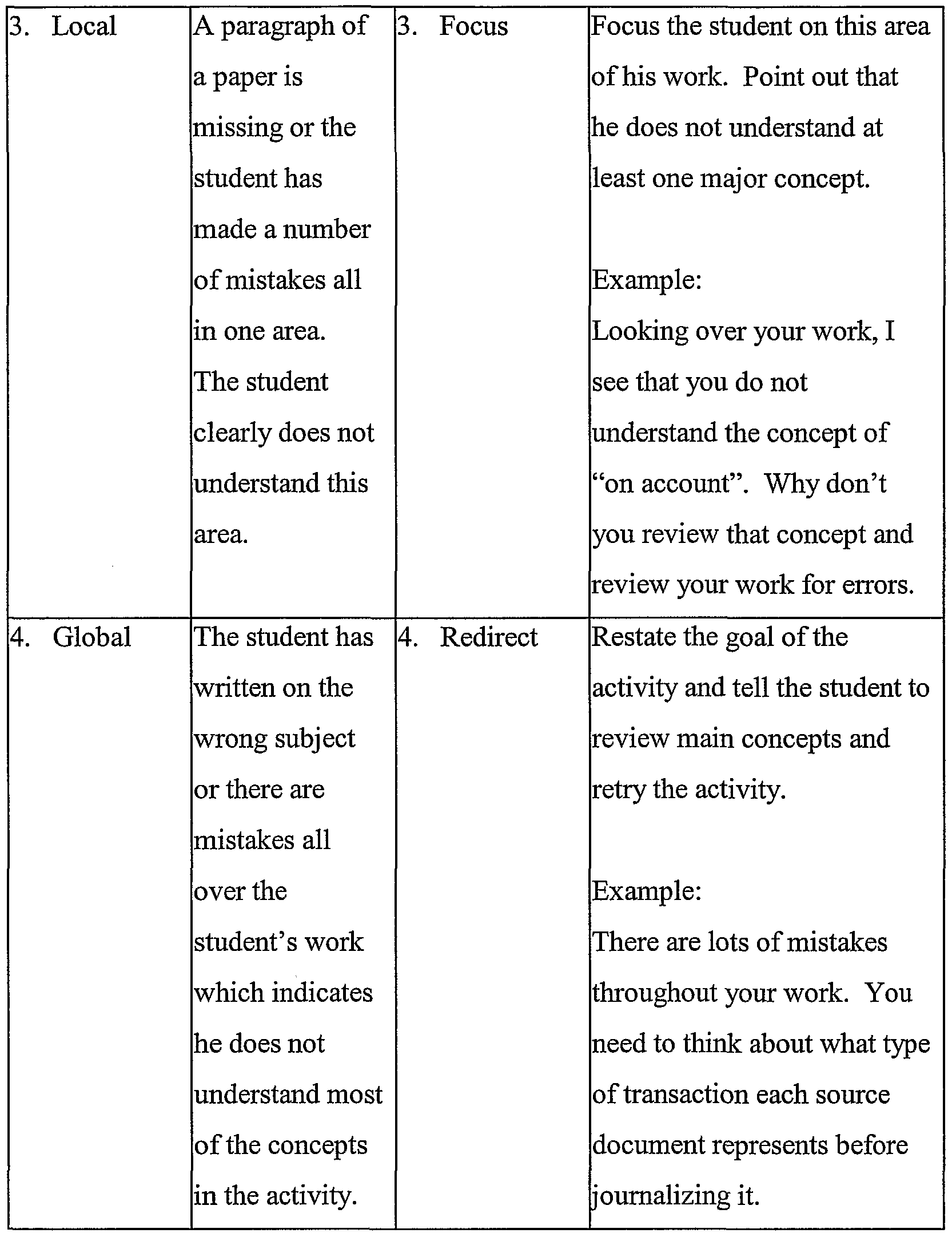 worksheet Cell City Worksheet Answers cell city project answers related keywords patent wo2000067233a1 system answers
