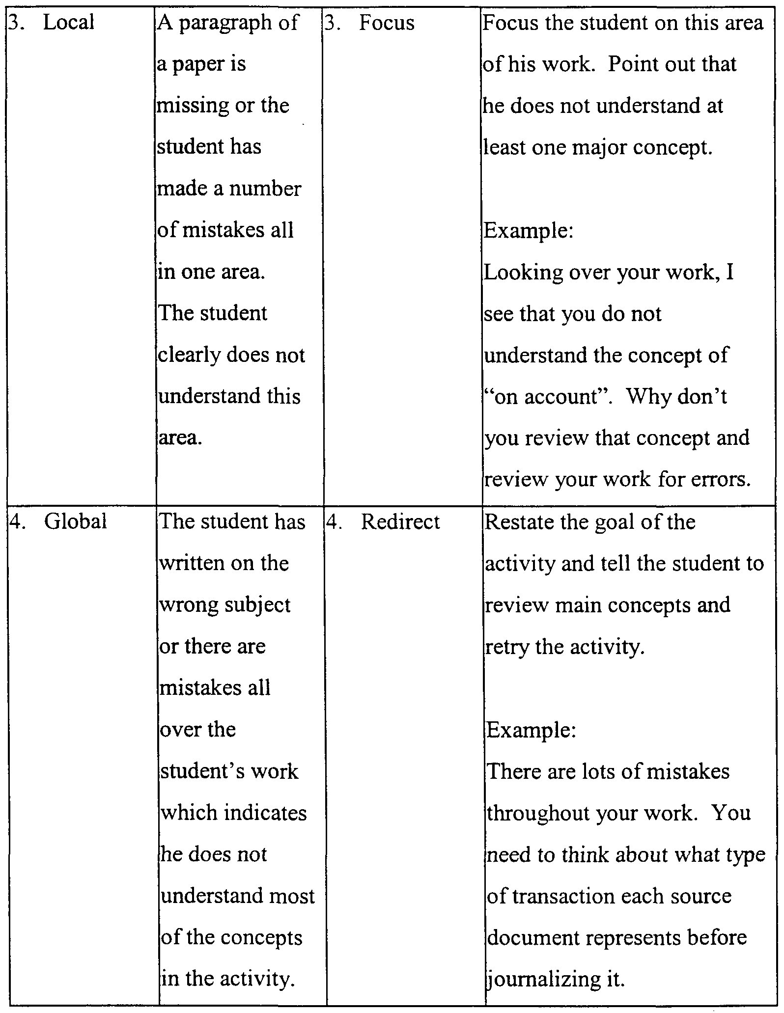 worksheet. Cell City Worksheet. Fiercebad Worksheet And Essay Site ...