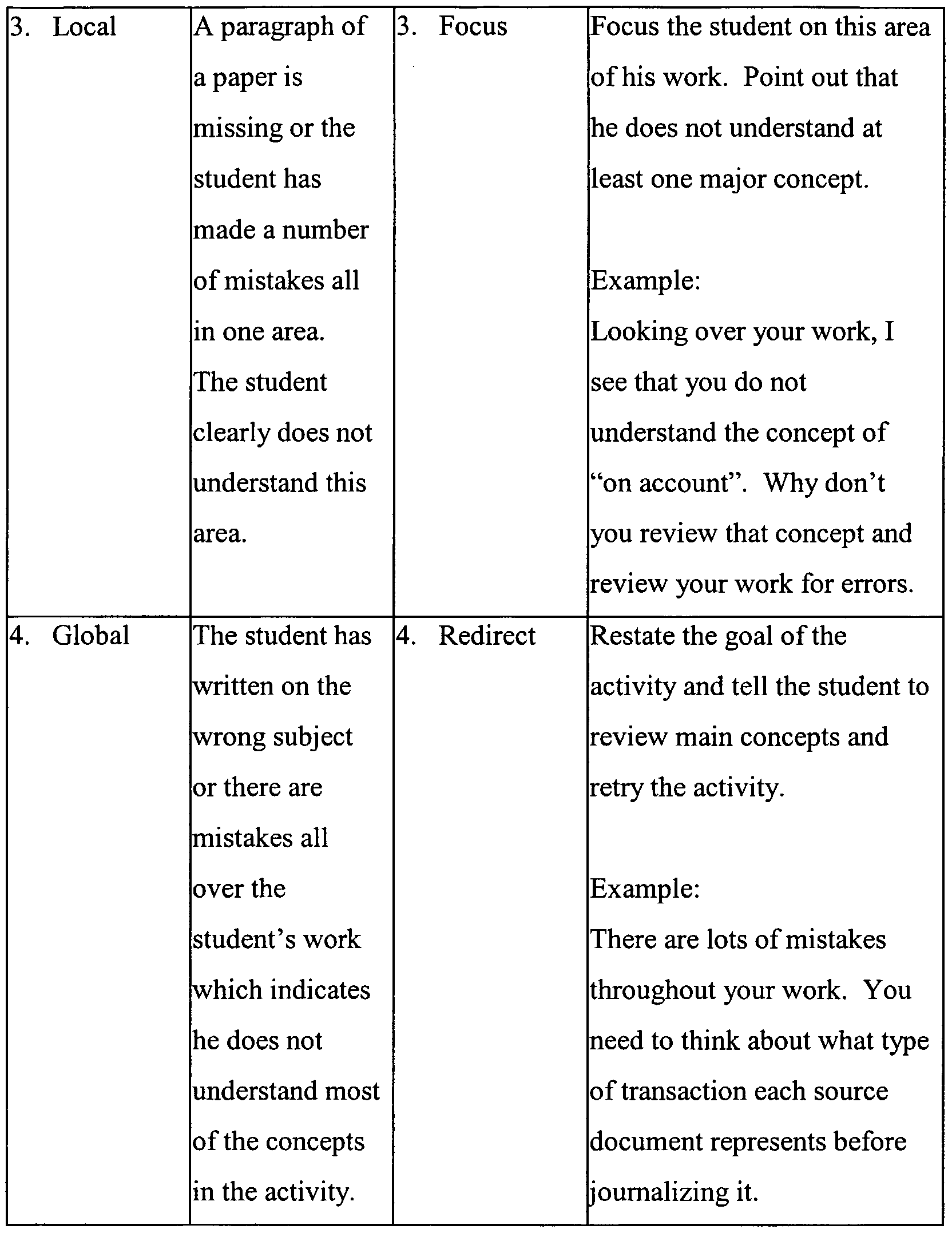 worksheet Analogies Worksheet pictures cell analogy worksheet pigmu city laveyla com