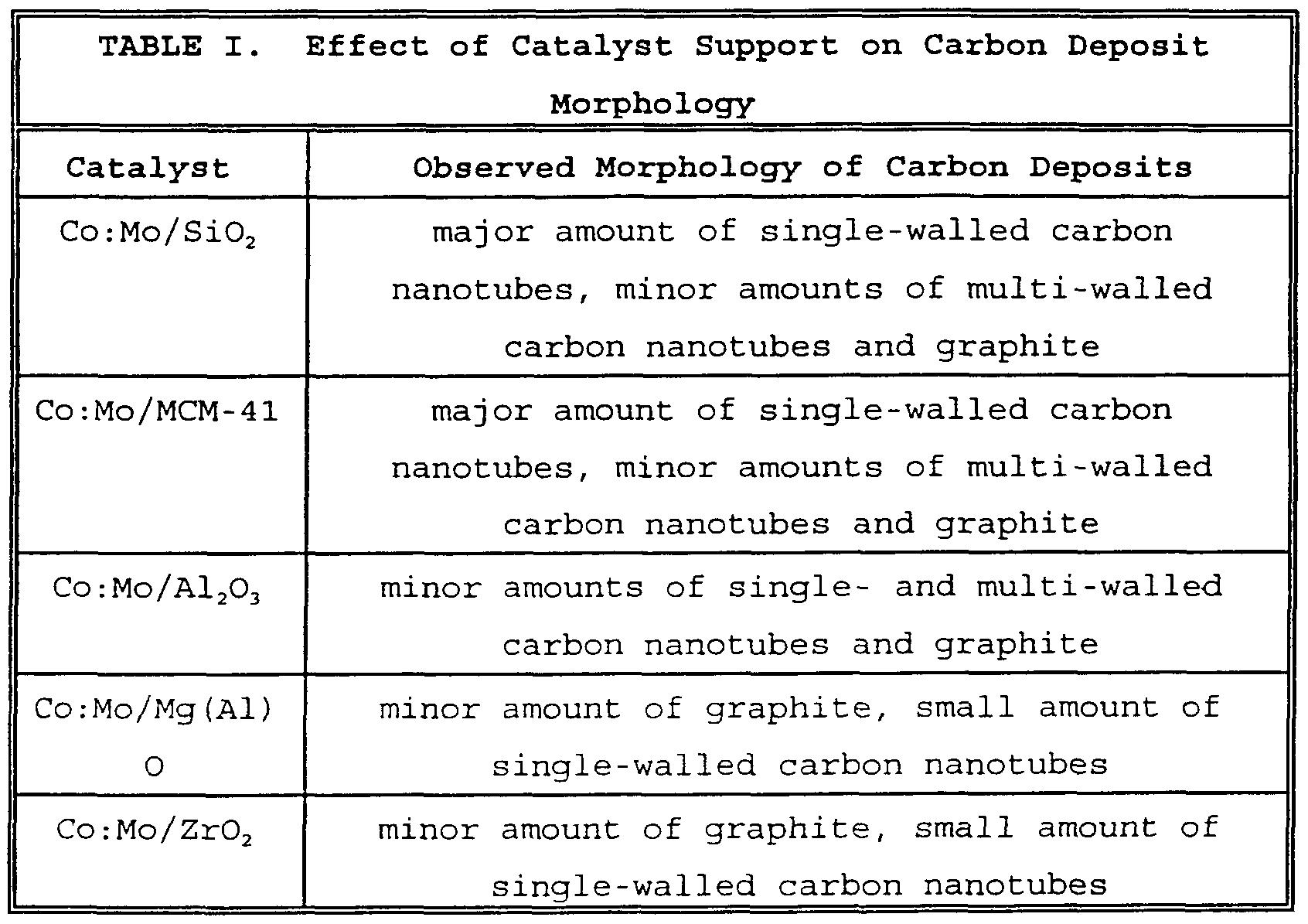 deposition summary template microsoft word www