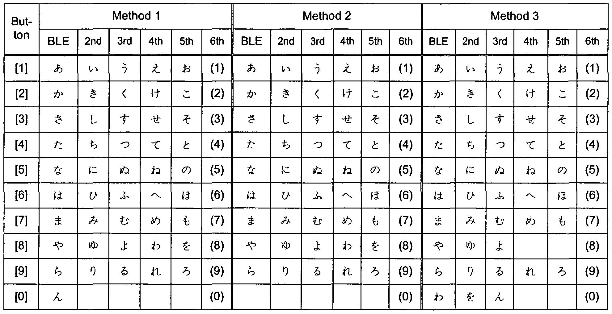 how do you write roman numerals