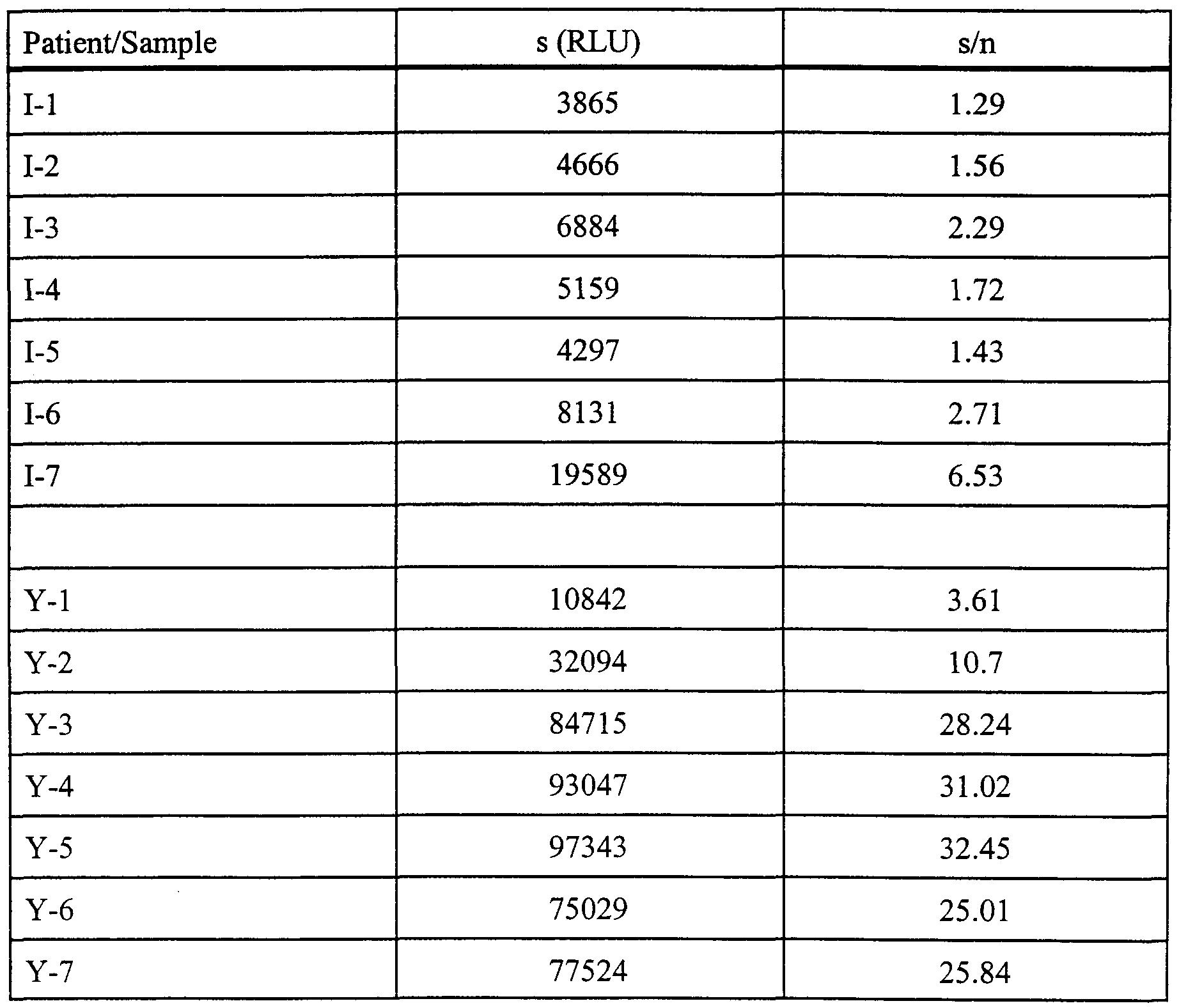 Detection Of Hepatitis C Rna