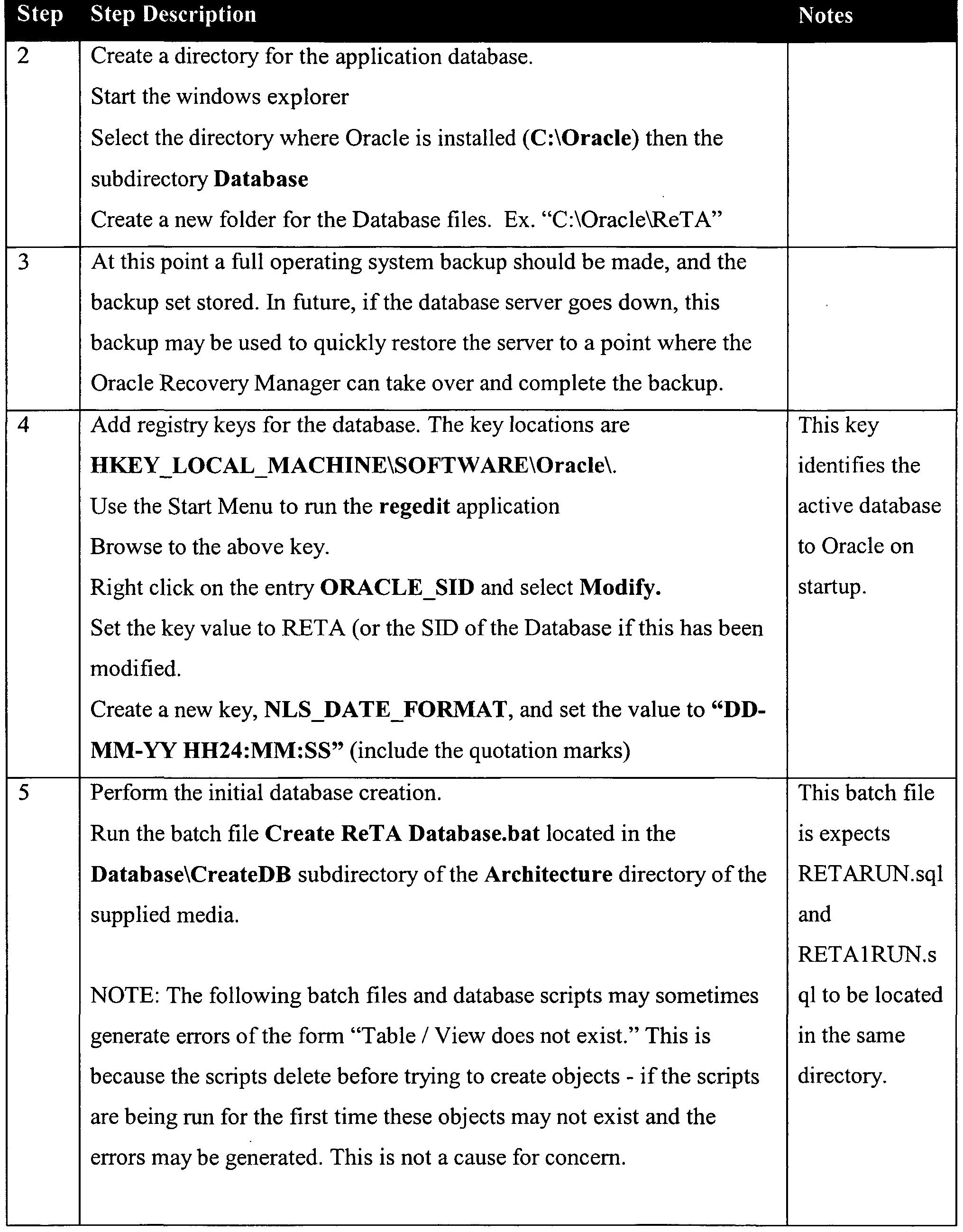 Forex database schema