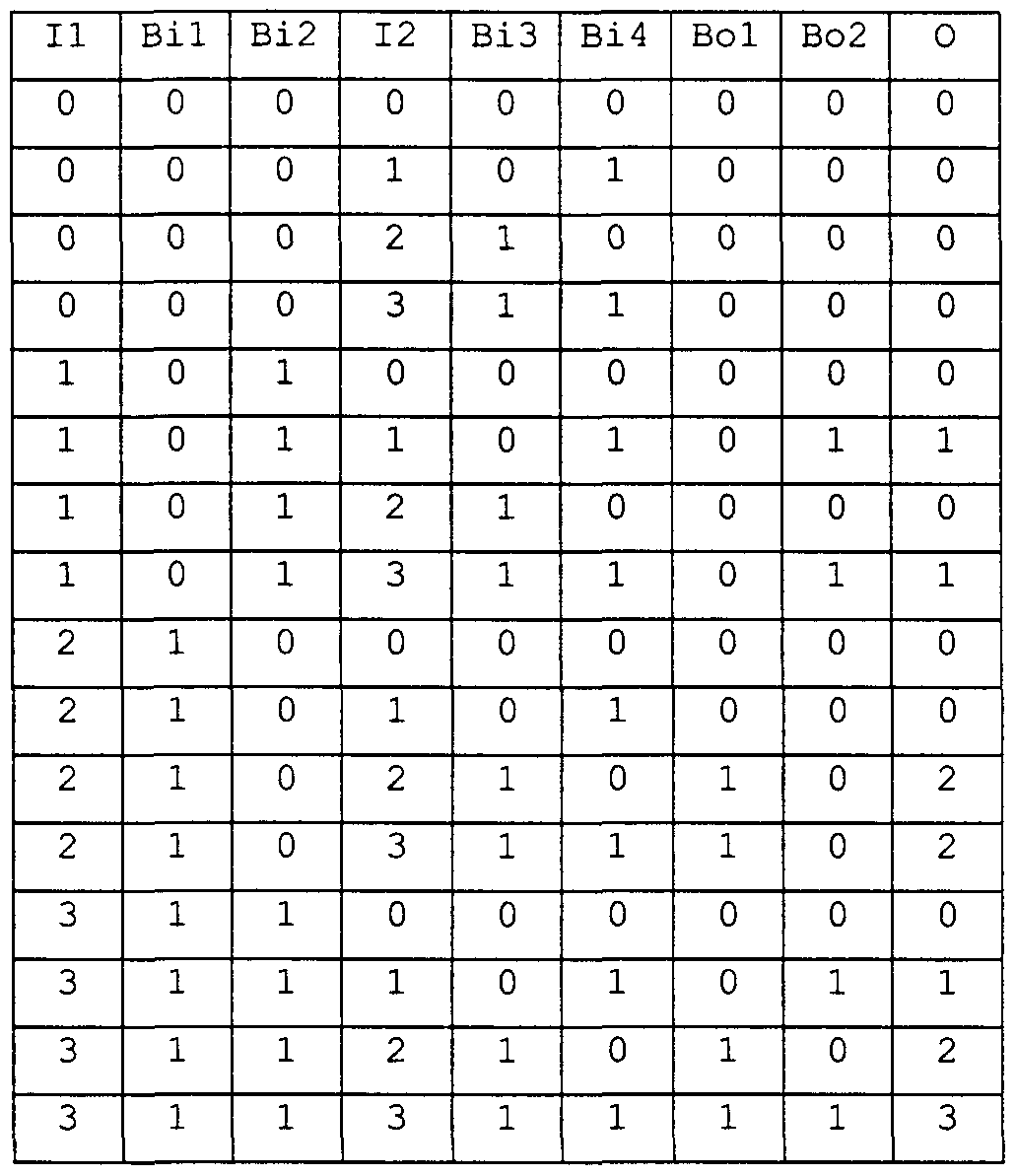 "truth table 32 truth tables and equivalent statements 103 probably has the following meaning: ""i will paint the wall or i will paint the ceiling or i will paint both""."