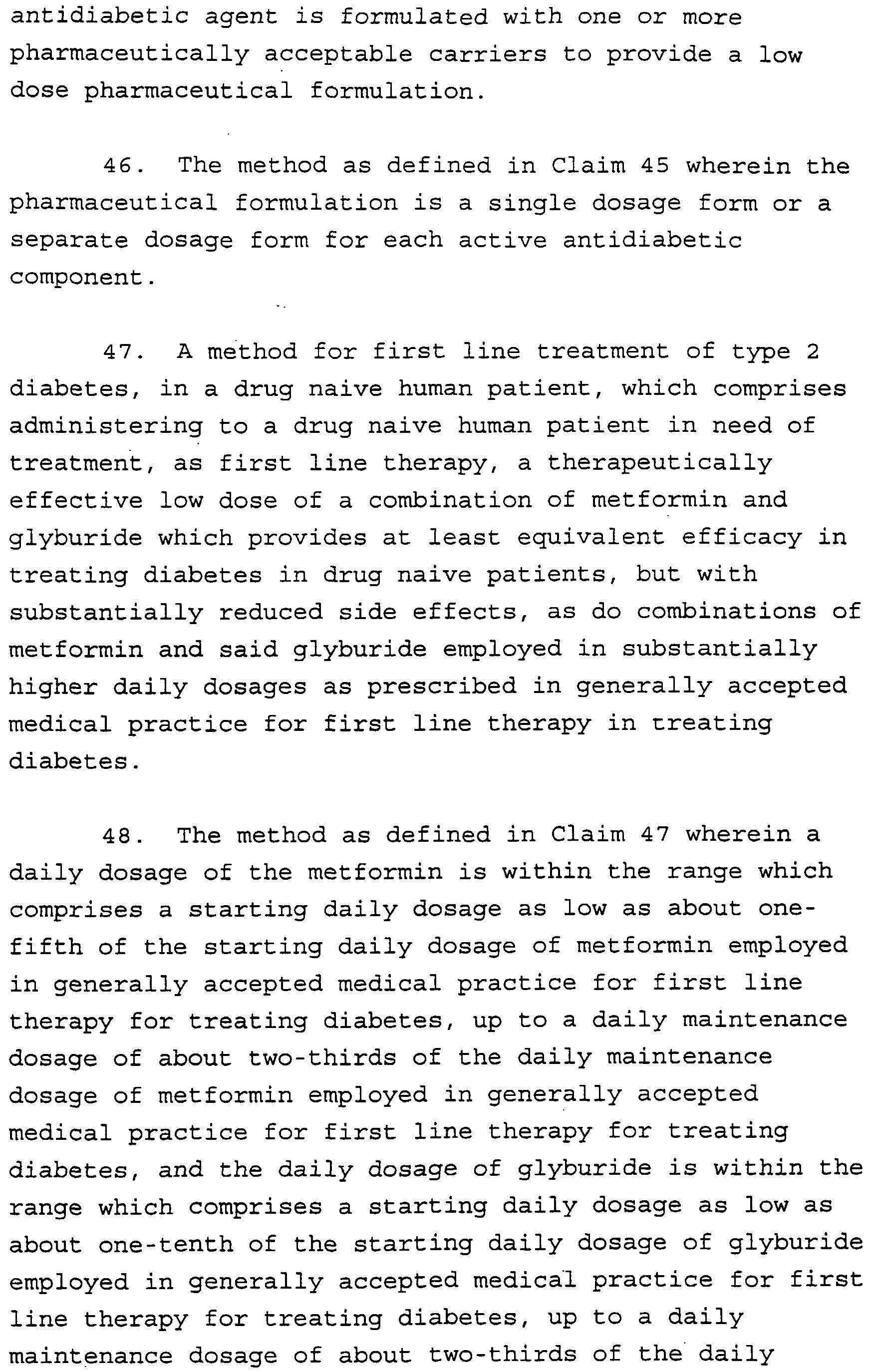 Glipizide Dose Range