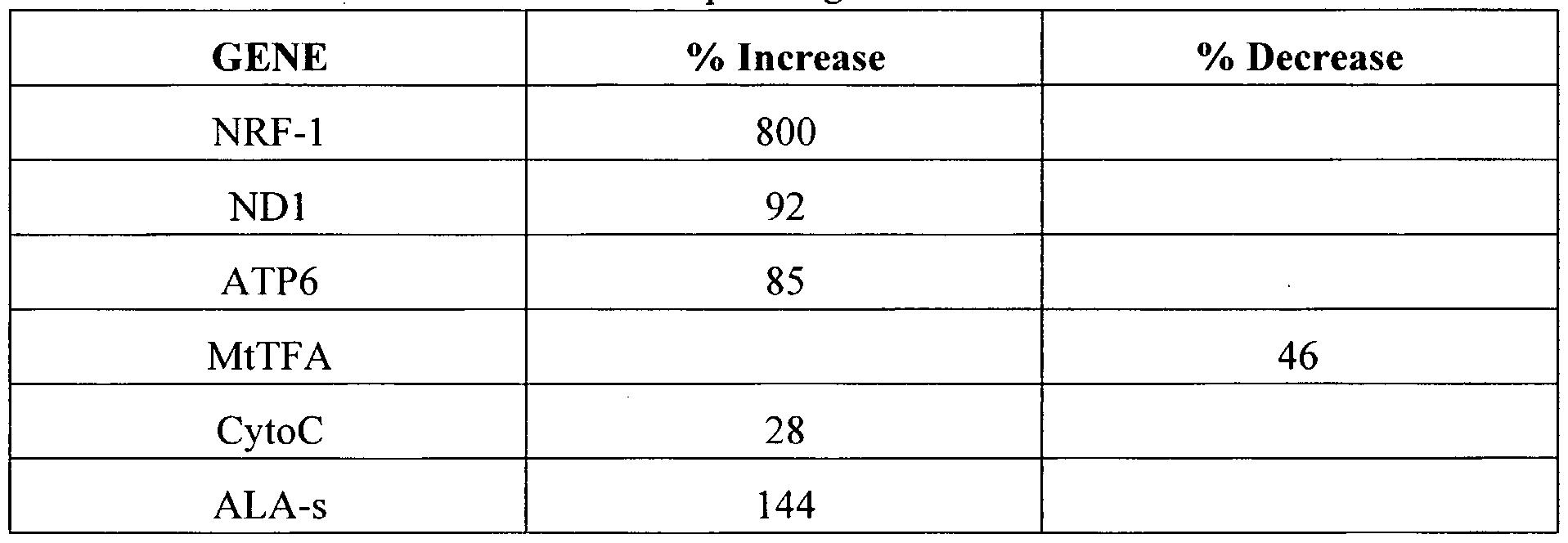 price of viagra in nogals, mexico