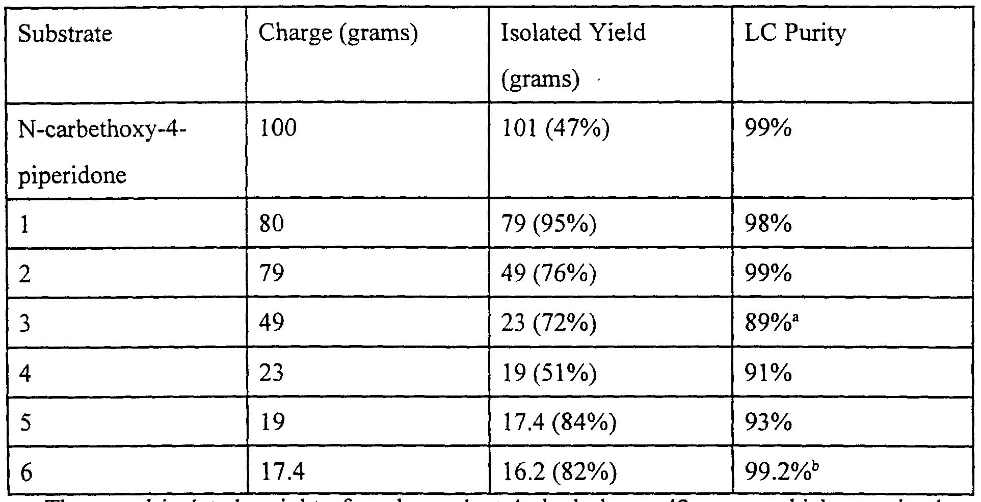 N Methylaniline Structure weight of N-methylaniline