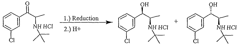 diovan reactions