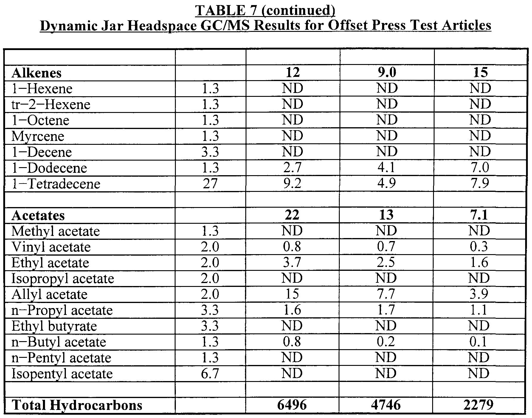 Specific Heat Chart Jgc Figure imgf000031 0001