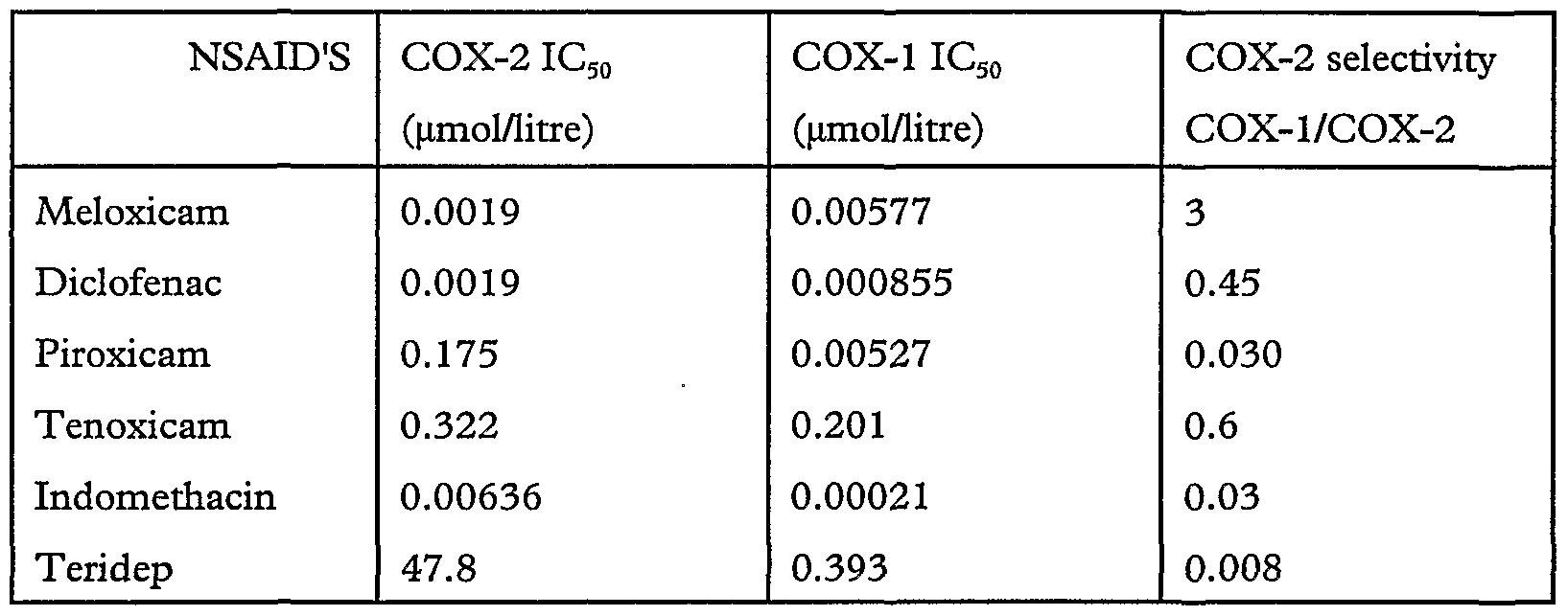 Cox 1 Vs Cox 2 Nsaids Related Keywords Cox 1 Vs Cox 2