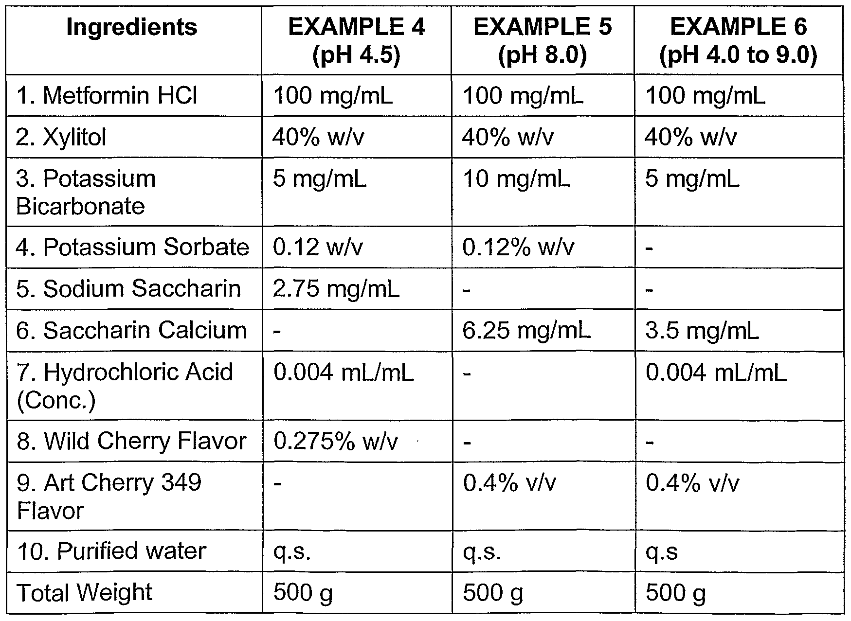 Glucophage 1000 mg tab.doc - Figure Imgf000030_0001
