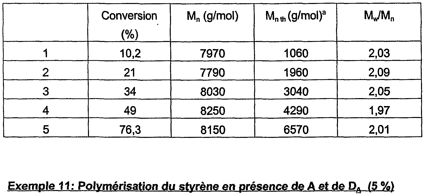 Patent wo2002022688a2 method for block polymer synthesis for Tableau de conversion
