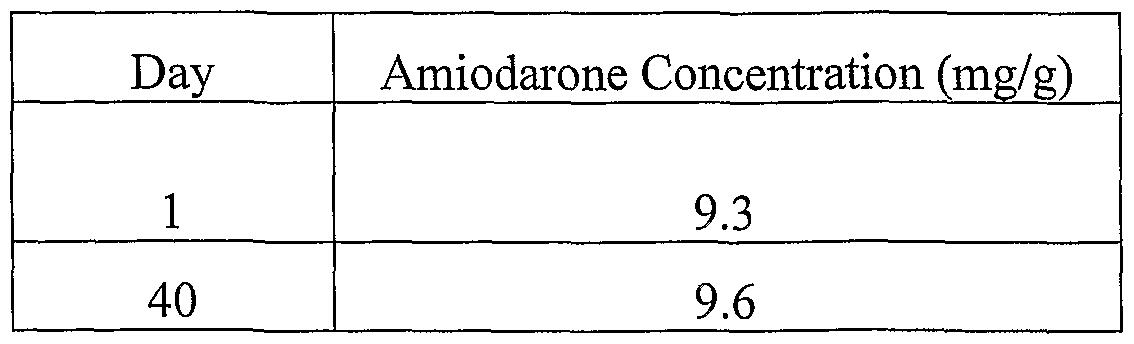 Cordarone Iv Stability