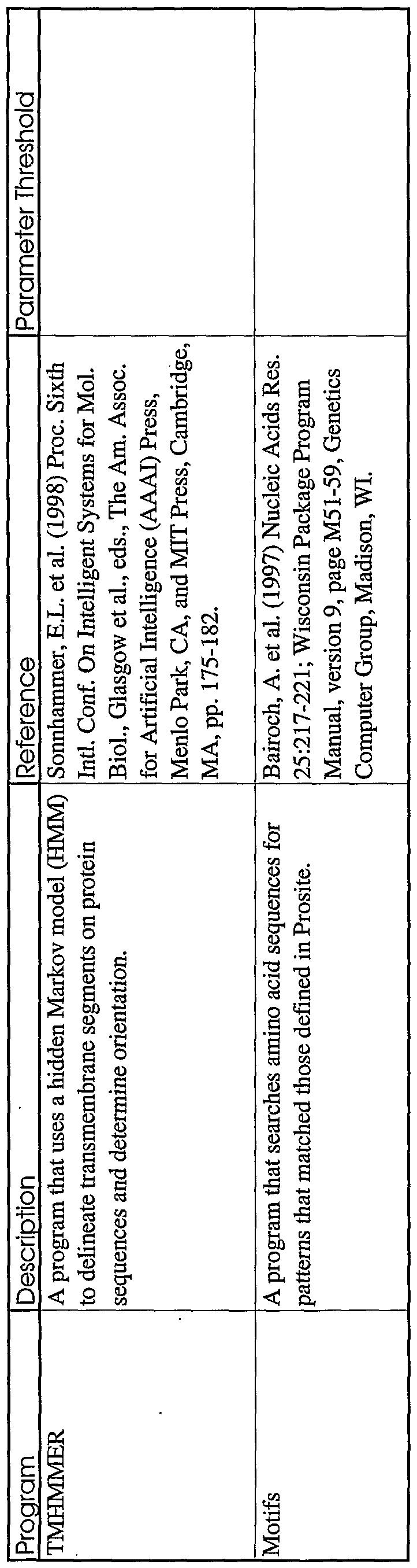 amino a140 инструкция