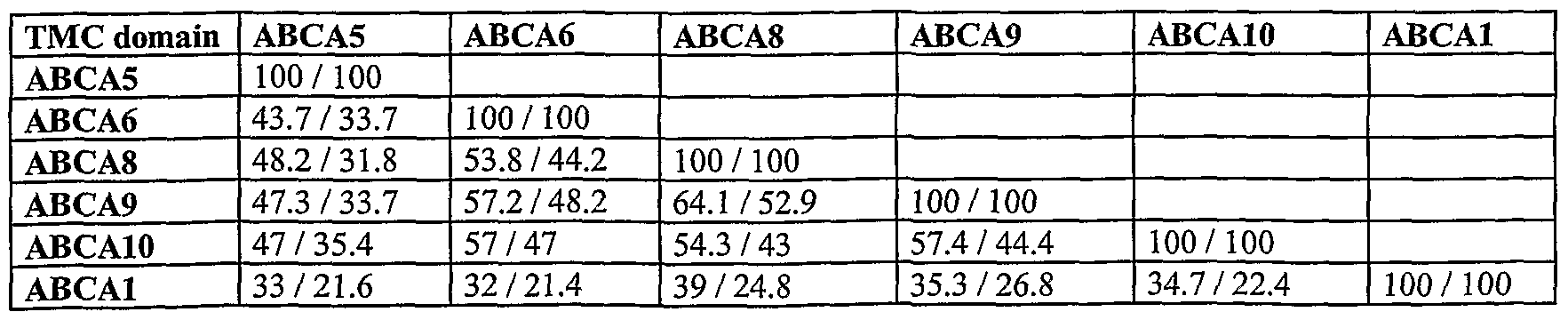an analysis of the demonstrates abci pricnciple What do you do after you complete abc analysis and classification  overall the  abc analysis & classification can be attributed to the pareto principle (80-20.