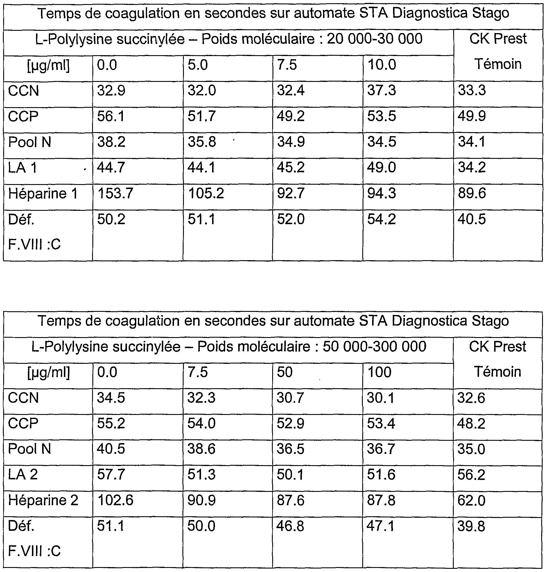 Wo2002076921a1 derives de l 39 acide gallique et - Acide chlorhydrique utilisation ...