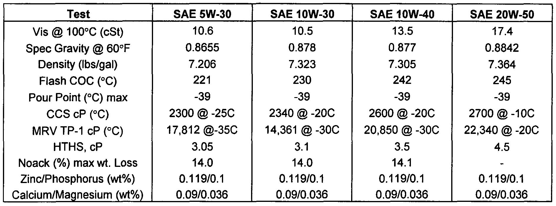 basic formulas of petroleum engineering download