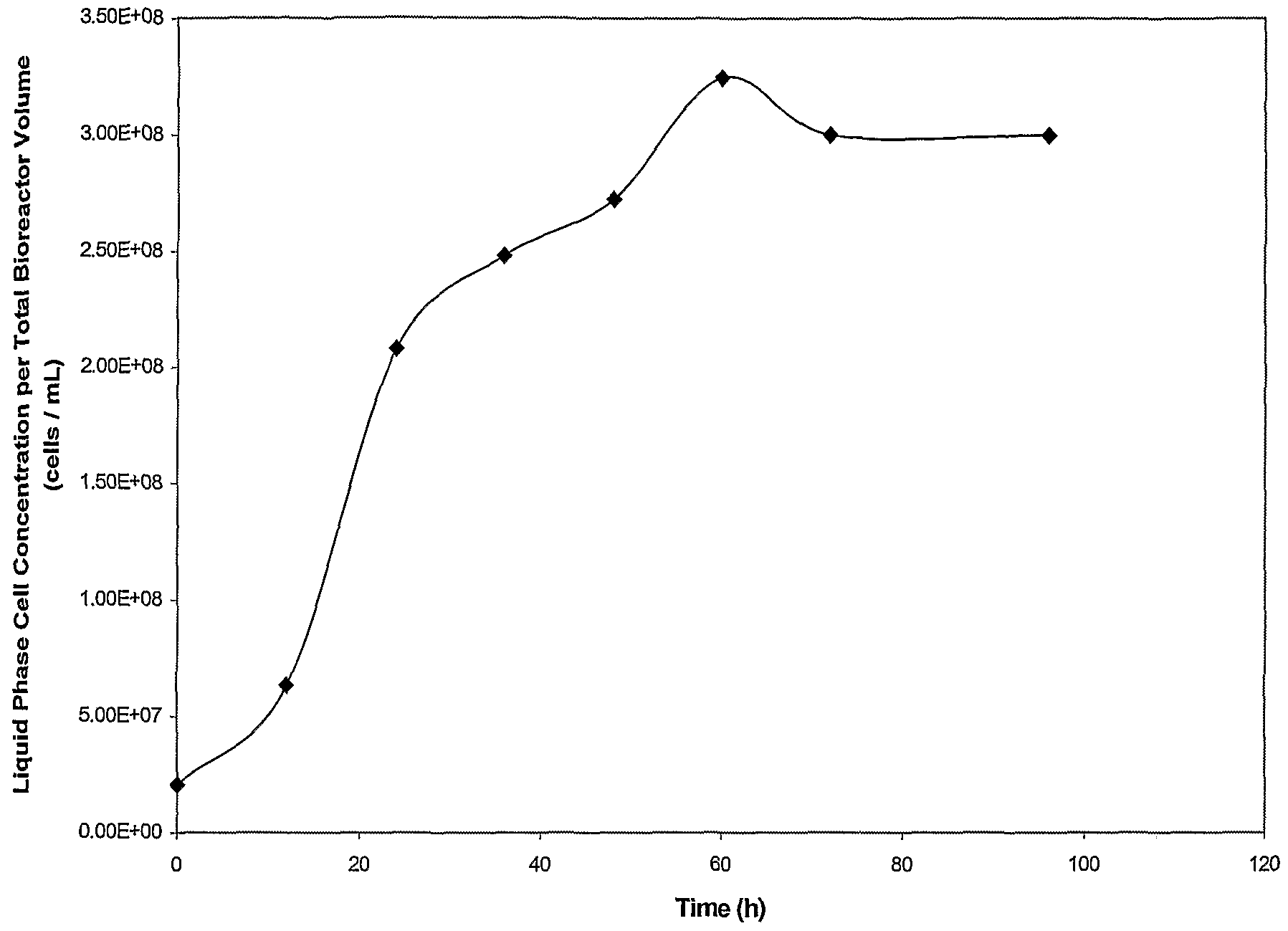 the effect of the nature of substrate on cellular respiration of yeast essay Figure 225a – testing the effect of ph on catalase activity  the student needs  to make sure that the temperature and substrate concentration in each test tube  are the same  how does temperature affect the rate of cellular respiration in  yeast,  225 practical 3: factors affecting enzyme activity 226 nature of  science:.
