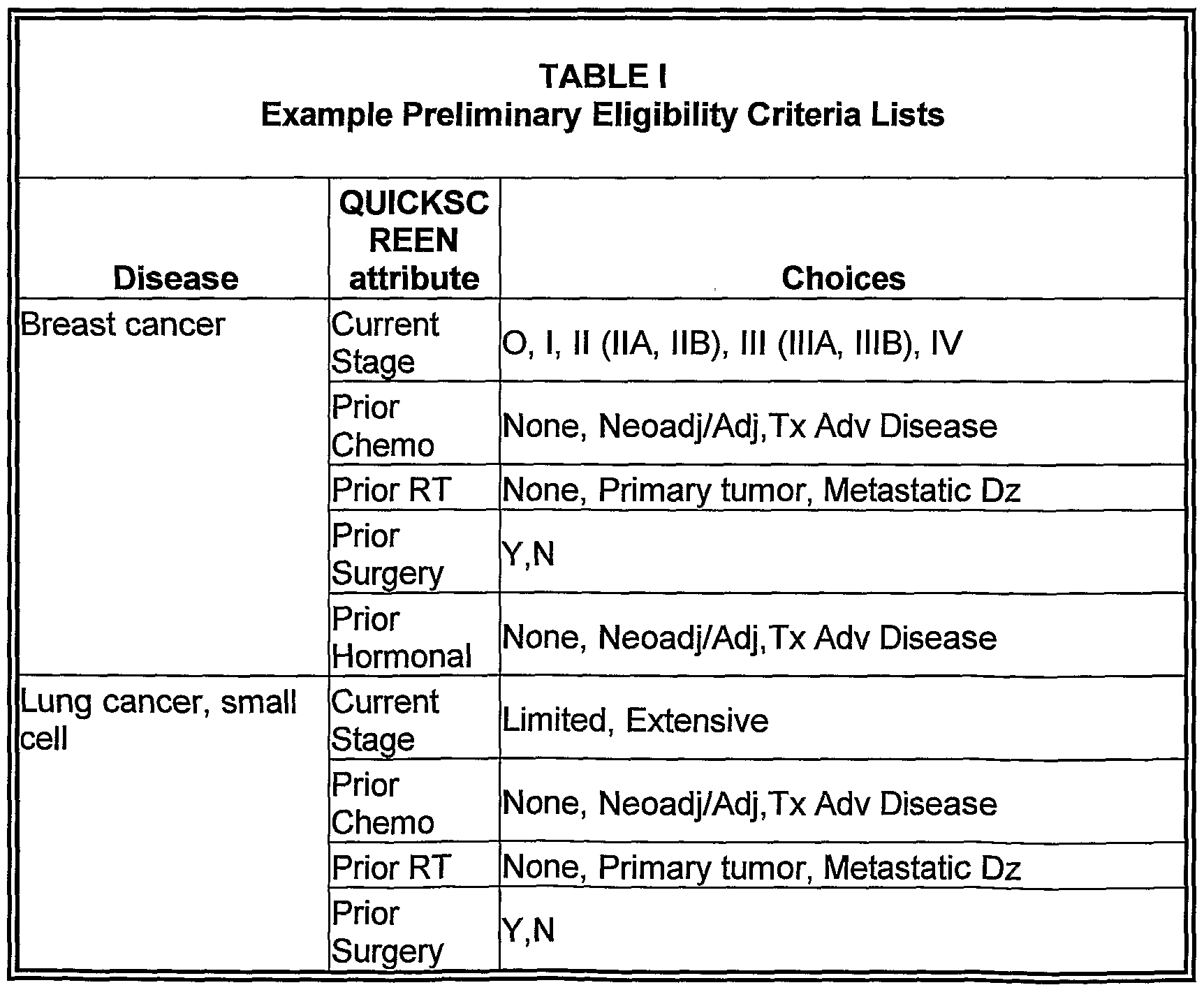 Patent WO2003030062A1 - Timeline forecasting for clinical trials ...