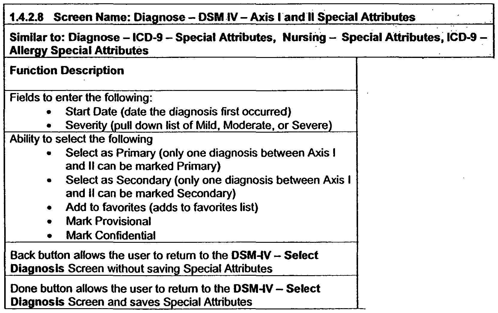 Icd 10 furthermore dsm axis iv ex les moreover dsm 5 diagnostic