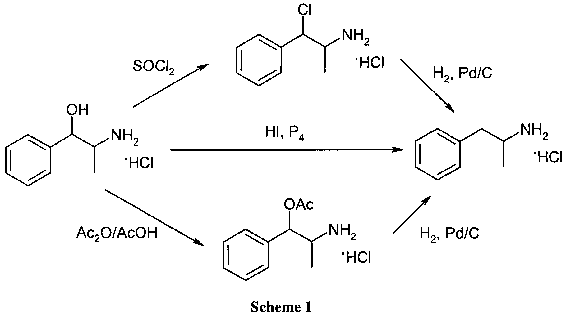 meth systhesis Synthesis of n-methylamphetamine the figure shows the synthesis route for  meth that is probably used in breaking bad standard synthesis.