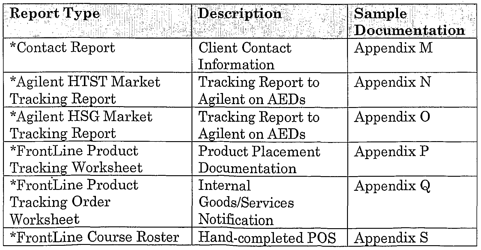 Non Vat Registered Invoice Word Patent Woa  System And Method For Monitoring And  Invoice Database Software Excel with Customer Receipt Word Patent Woa  System And Method For Monitoring And Ensuring  Proper Life Safety Equipment   Google Patents Invoices In Quickbooks