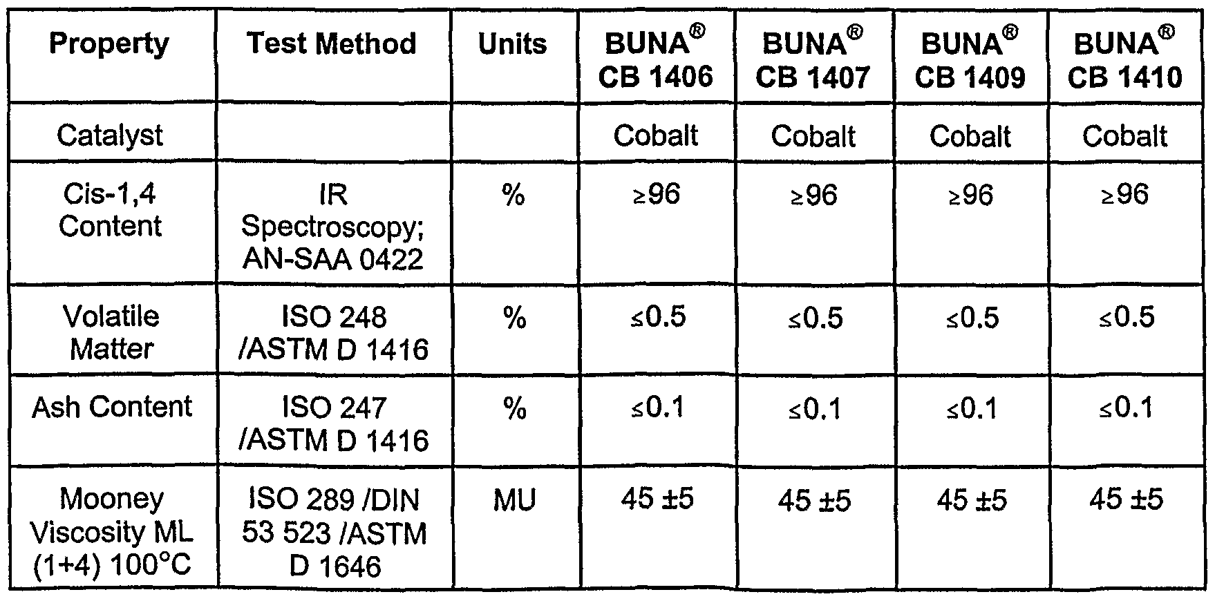coefficient of restitution of a golf To limit the distance that a golf ball can travel, the united states golf association  (usga) has placed limitations on the coefficient of restitution (cor), a num.