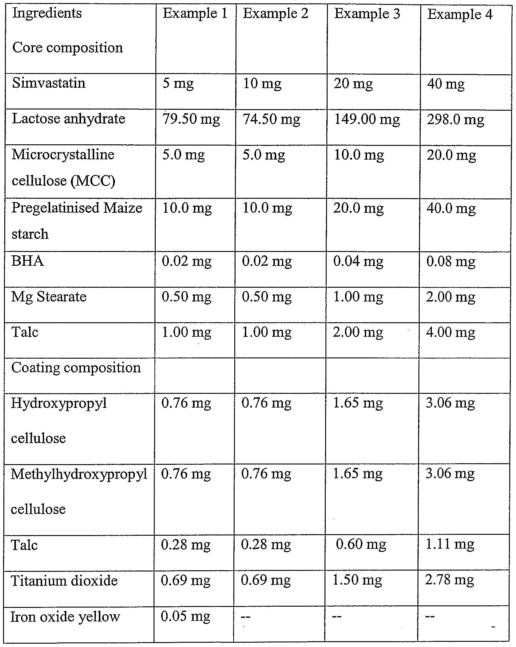 Patent WO2003055467A1 - Simvastatin dosage forms - Google